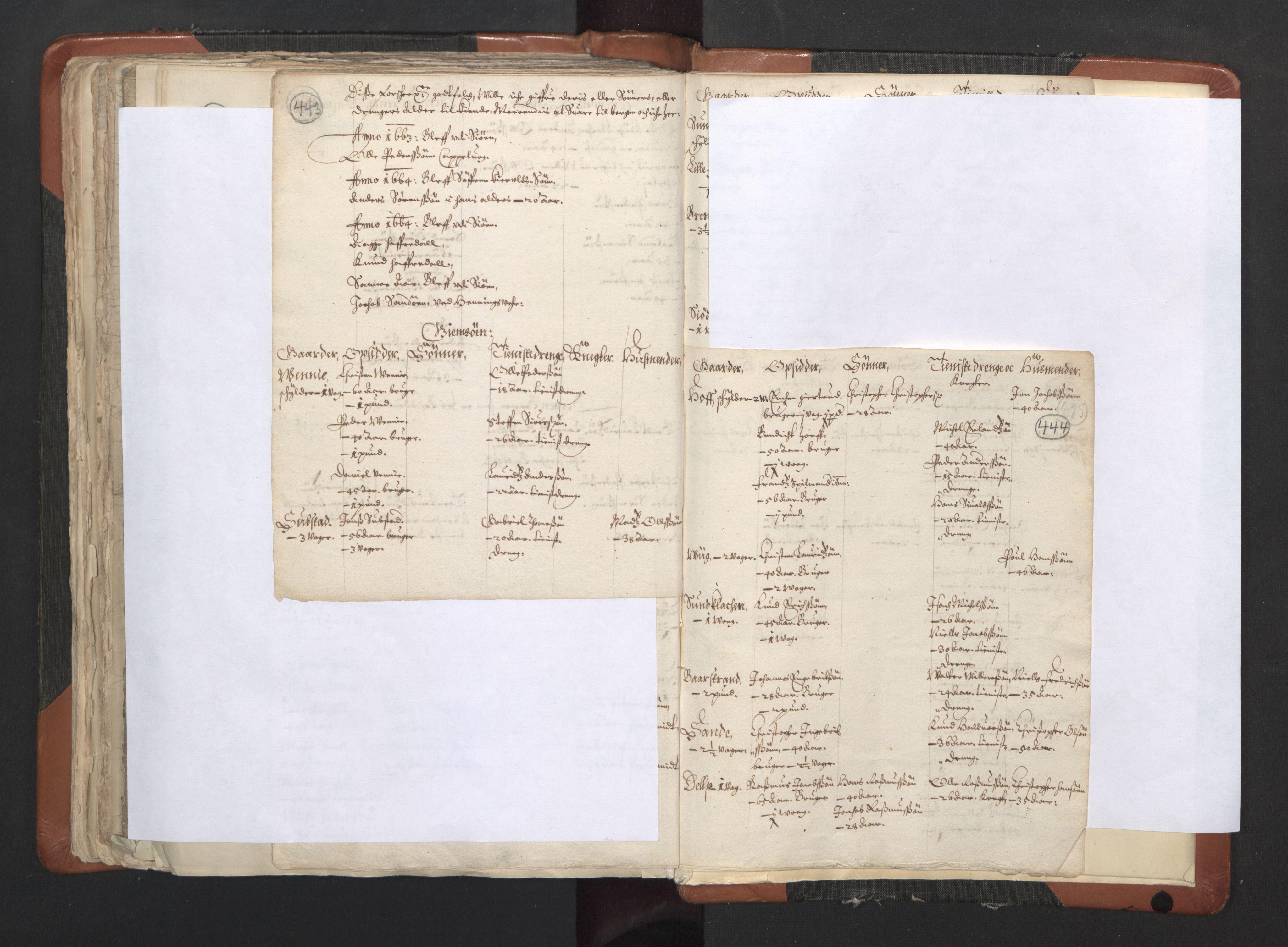 RA, Sogneprestenes manntall 1664-1666, nr. 35: Helgeland prosti og Salten prosti, 1664-1666, s. 443-444