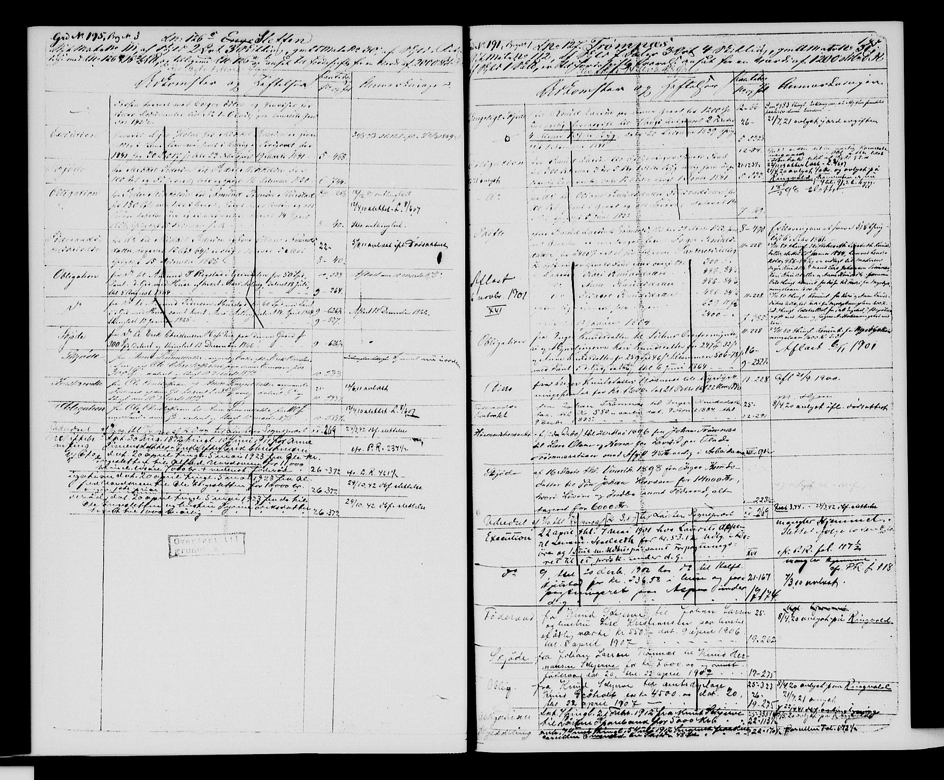 SAH, Sør-Hedmark sorenskriveri, H/Ha/Hac/Hacc/L0001: Panteregister nr. 3.1, 1855-1943, s. 145