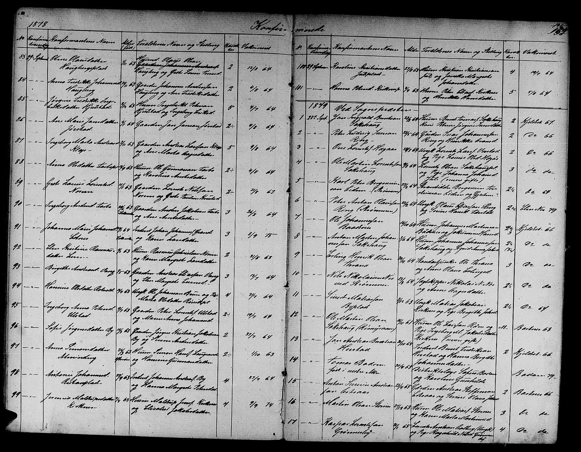 SAT, Ministerialprotokoller, klokkerbøker og fødselsregistre - Nord-Trøndelag, 730/L0300: Klokkerbok nr. 730C03, 1872-1879, s. 155