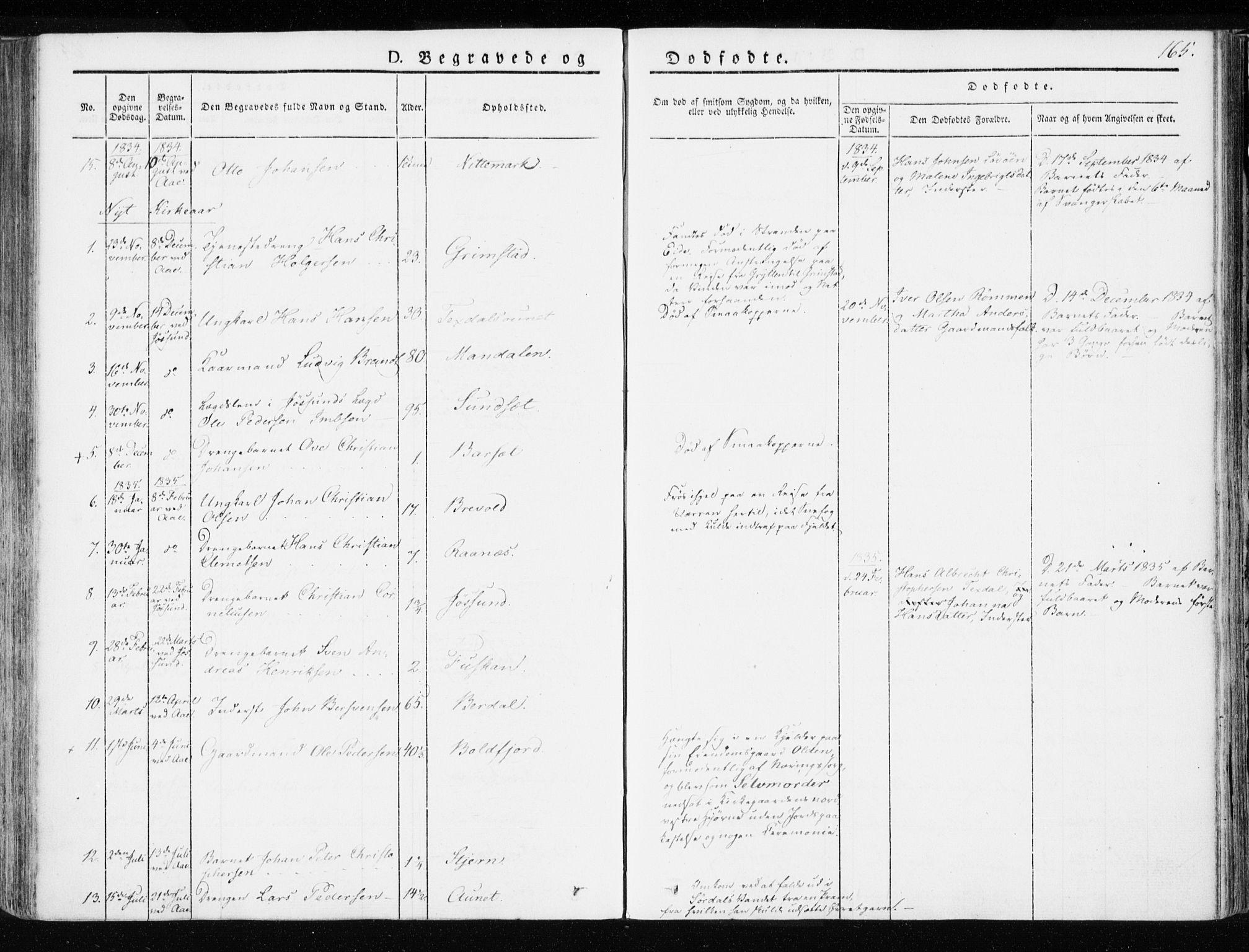 SAT, Ministerialprotokoller, klokkerbøker og fødselsregistre - Sør-Trøndelag, 655/L0676: Ministerialbok nr. 655A05, 1830-1847, s. 165
