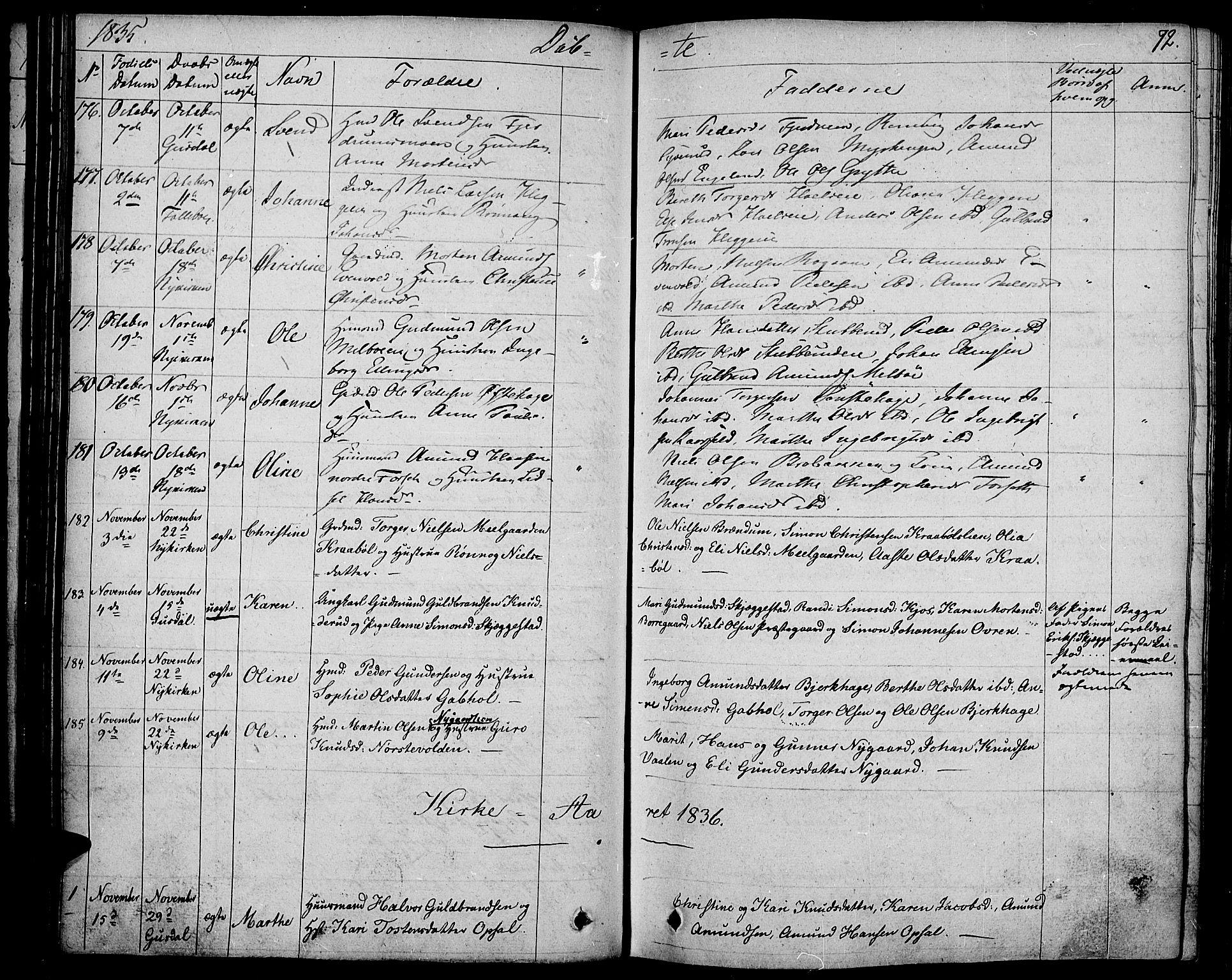 SAH, Gausdal prestekontor, Ministerialbok nr. 6, 1830-1839, s. 72
