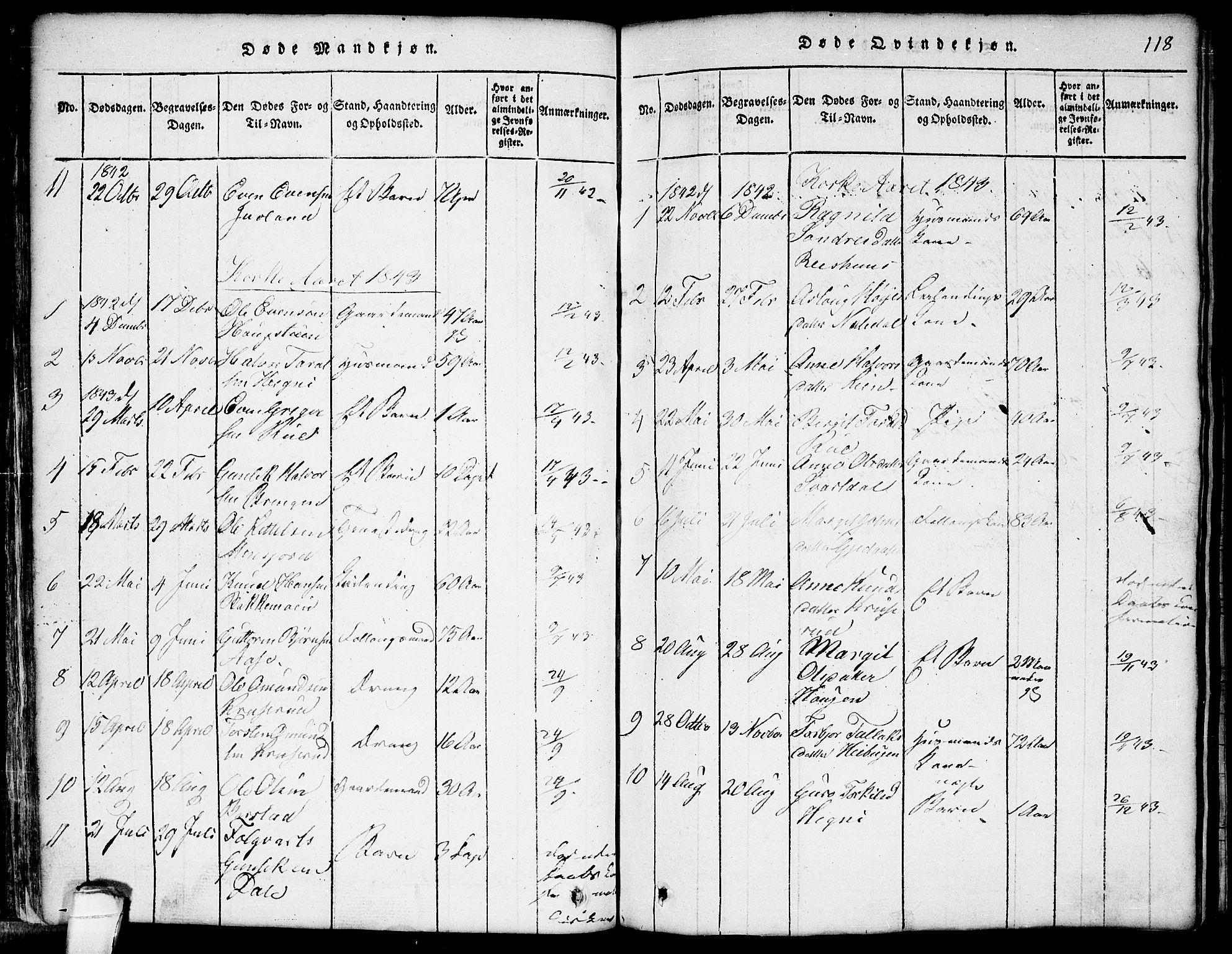 SAKO, Seljord kirkebøker, G/Gb/L0002: Klokkerbok nr. II 2, 1815-1854, s. 118