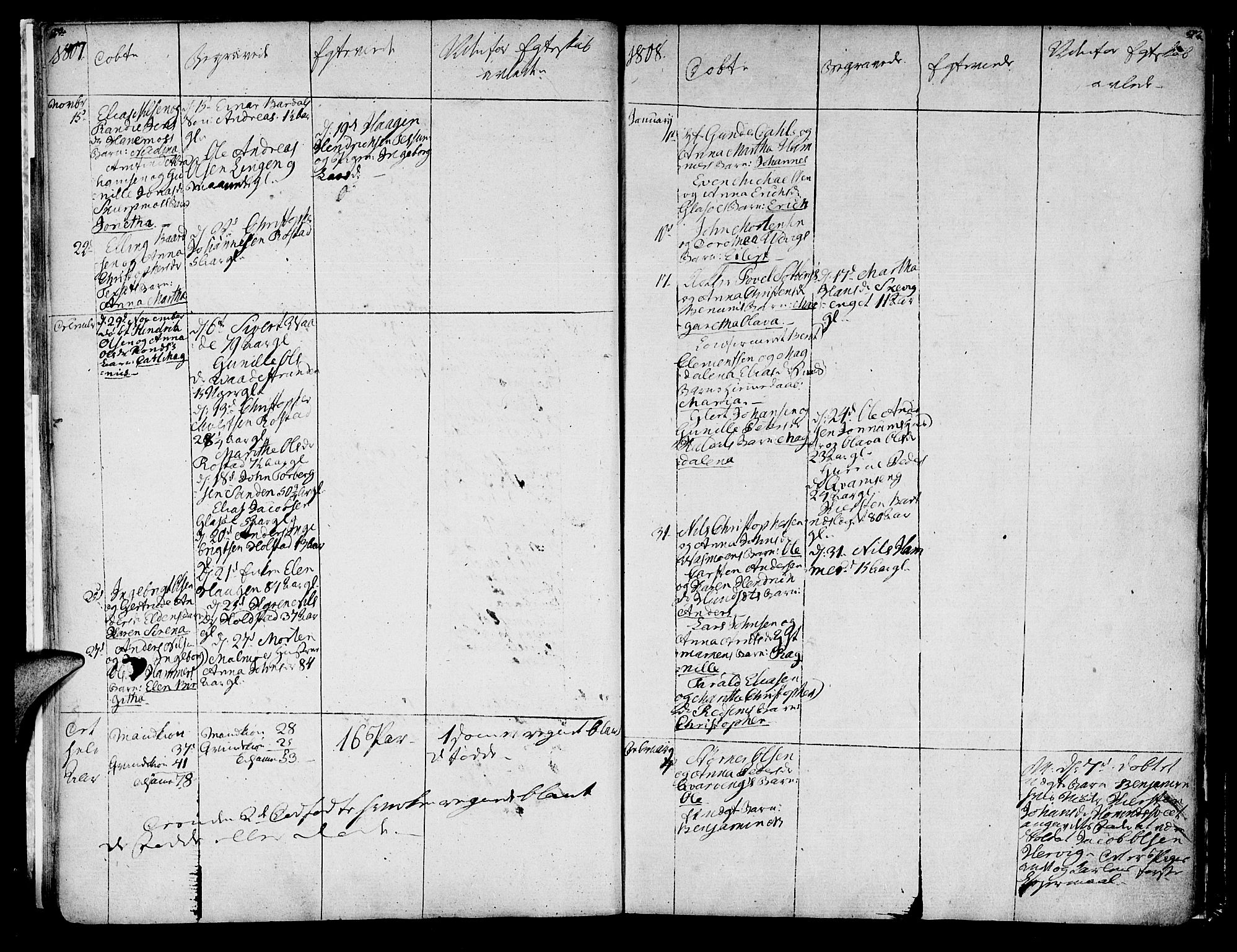 SAT, Ministerialprotokoller, klokkerbøker og fødselsregistre - Nord-Trøndelag, 741/L0386: Ministerialbok nr. 741A02, 1804-1816, s. 22-23