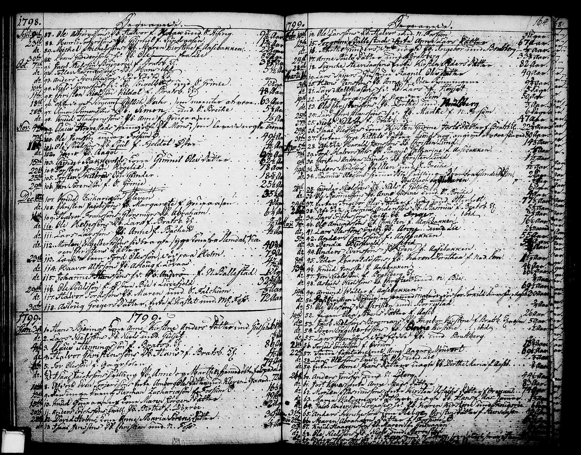 SAKO, Gjerpen kirkebøker, F/Fa/L0003: Ministerialbok nr. 3, 1796-1814, s. 164