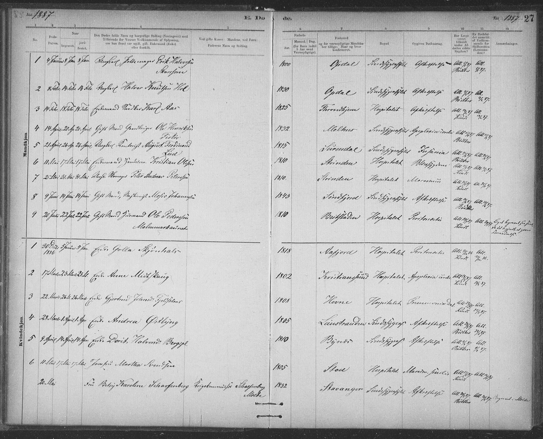 SAT, Ministerialprotokoller, klokkerbøker og fødselsregistre - Sør-Trøndelag, 623/L0470: Ministerialbok nr. 623A04, 1884-1938, s. 27