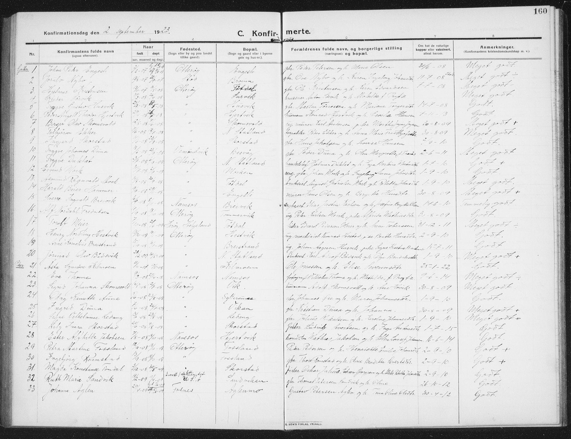 SAT, Ministerialprotokoller, klokkerbøker og fødselsregistre - Nord-Trøndelag, 774/L0630: Klokkerbok nr. 774C01, 1910-1934, s. 160