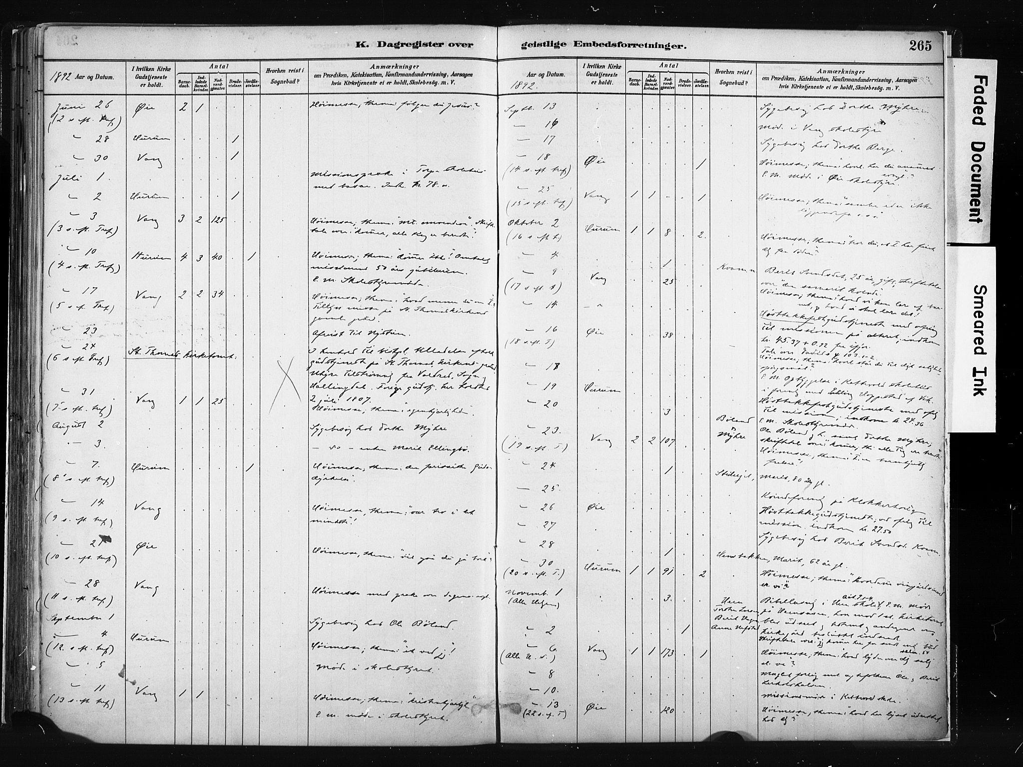 SAH, Vang prestekontor, Valdres, Ministerialbok nr. 8, 1882-1910, s. 265