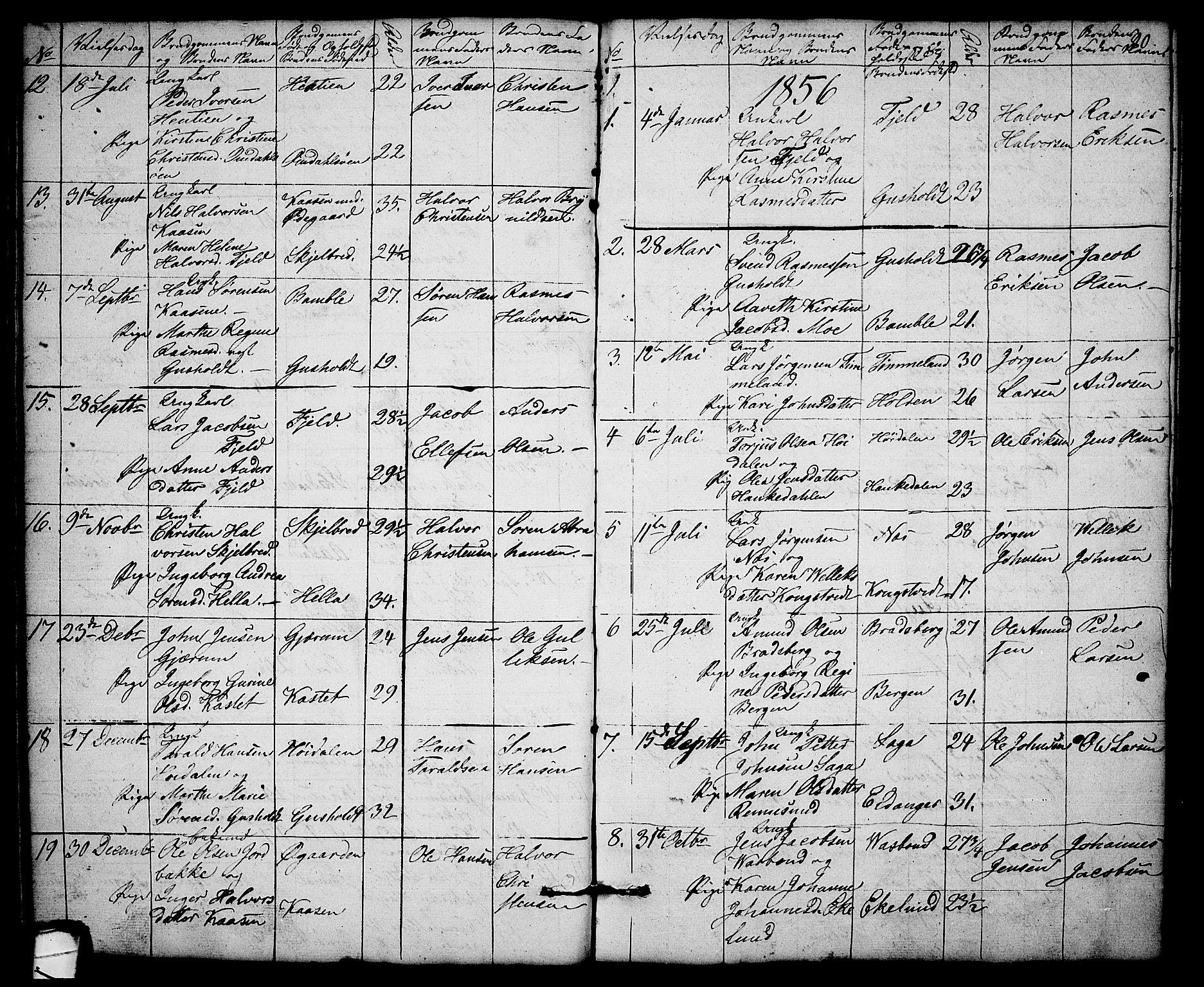 SAKO, Solum kirkebøker, G/Gb/L0001: Klokkerbok nr. II 1, 1848-1859, s. 90