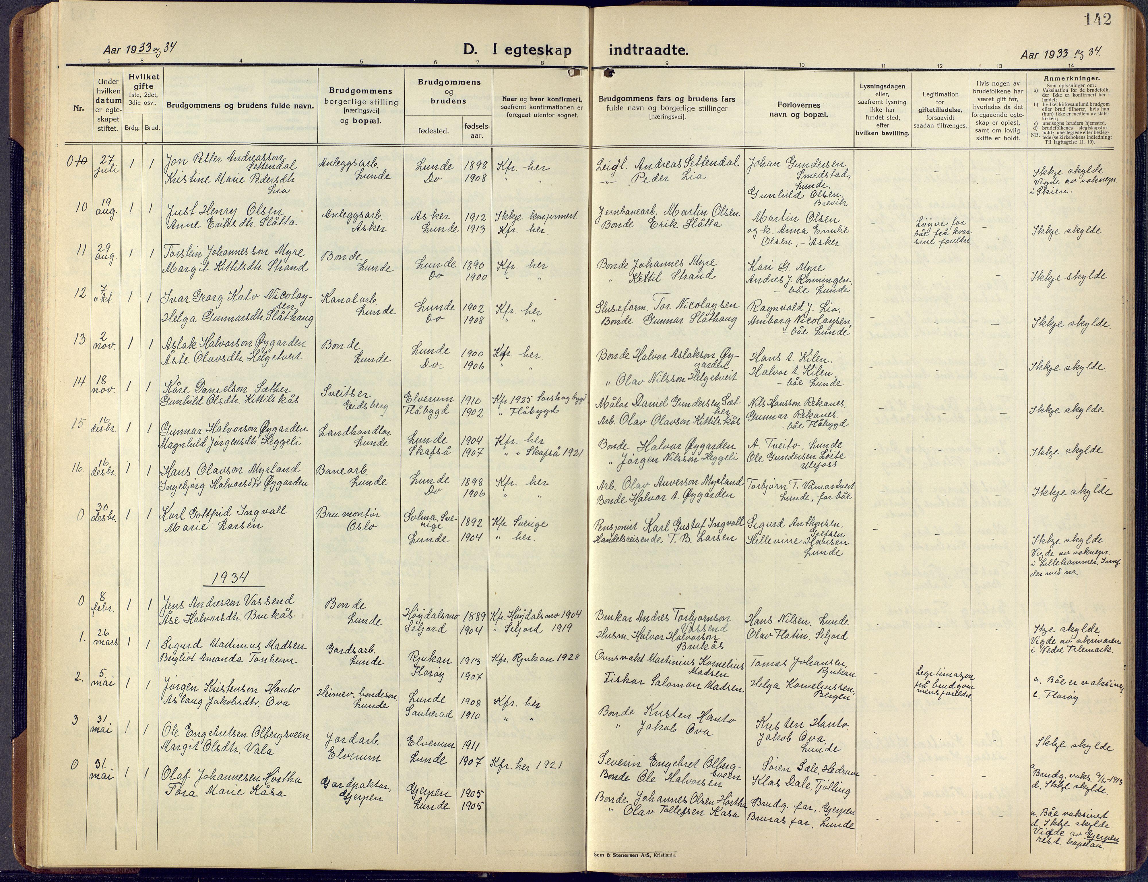 SAKO, Lunde kirkebøker, F/Fa/L0006: Ministerialbok nr. I 6, 1922-1940, s. 142