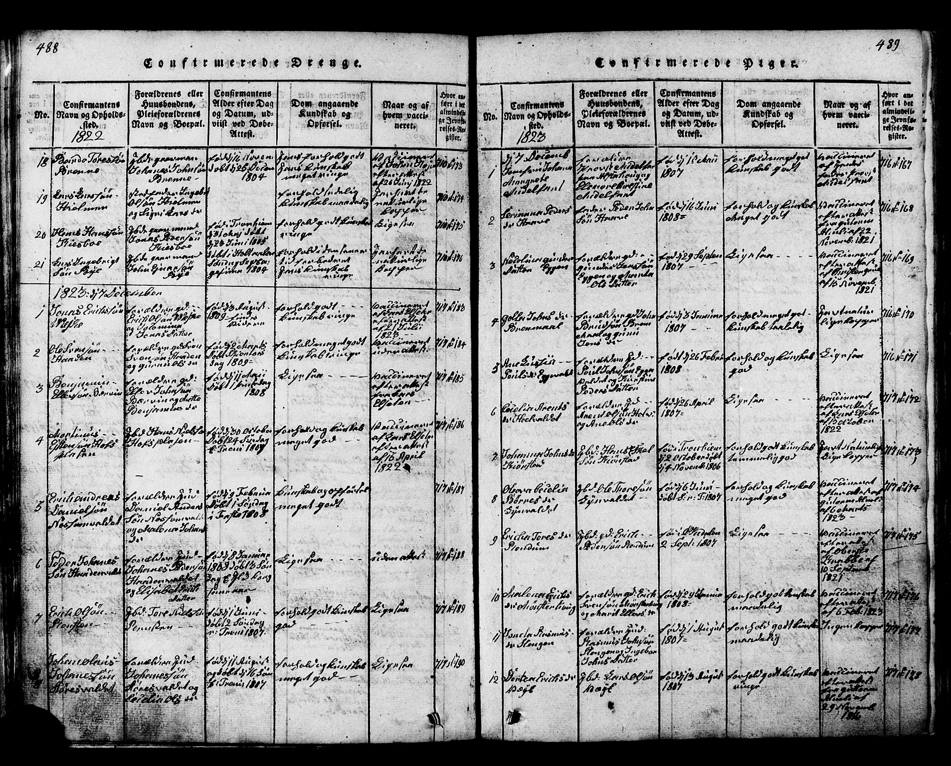 SAT, Ministerialprotokoller, klokkerbøker og fødselsregistre - Nord-Trøndelag, 717/L0169: Klokkerbok nr. 717C01, 1816-1834, s. 488-489