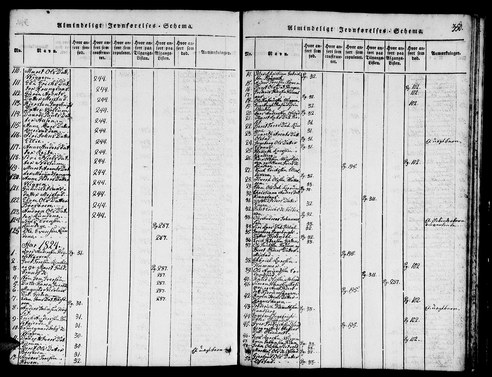SAT, Ministerialprotokoller, klokkerbøker og fødselsregistre - Sør-Trøndelag, 665/L0776: Klokkerbok nr. 665C01, 1817-1837, s. 350