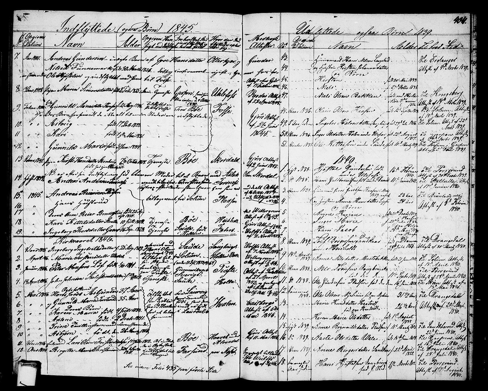 SAKO, Holla kirkebøker, G/Ga/L0002: Klokkerbok nr. I 2, 1830-1848, s. 434