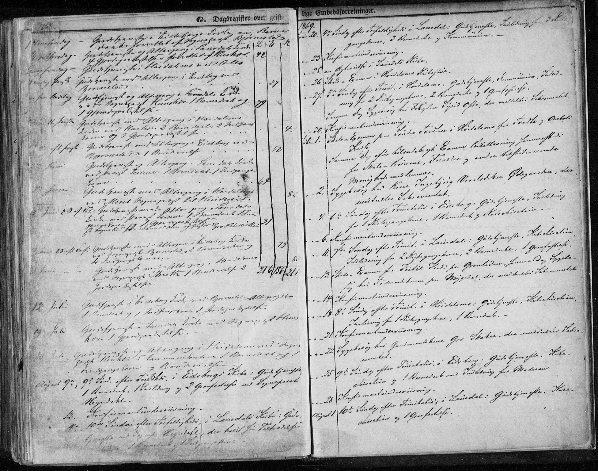SAKO, Lårdal kirkebøker, F/Fa/L0006: Ministerialbok nr. I 6, 1861-1886, s. 418