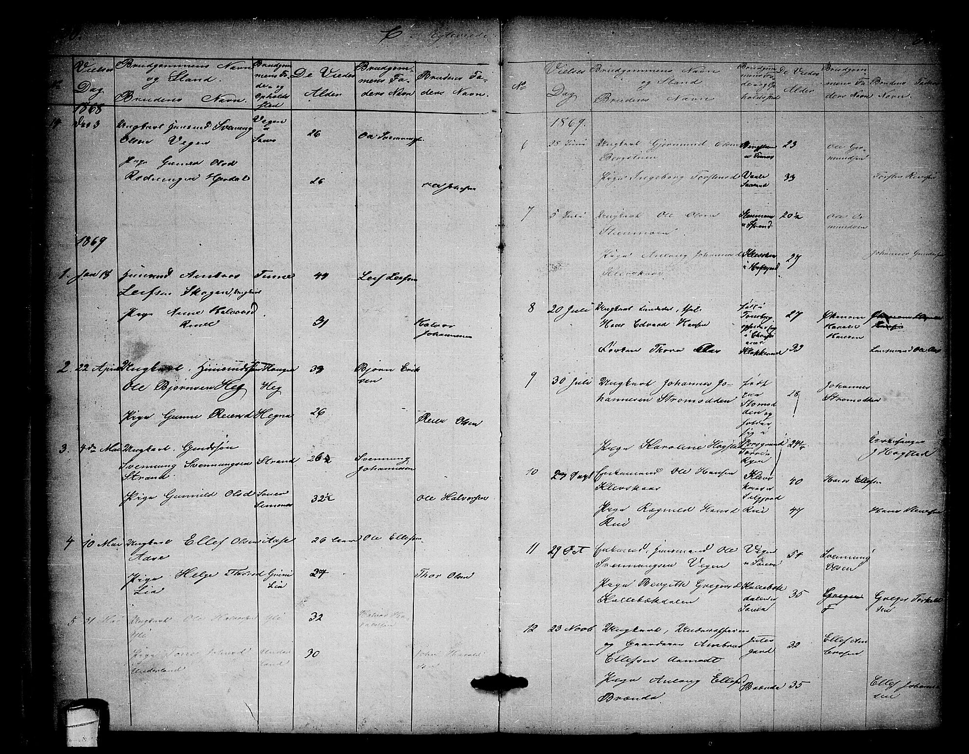 SAKO, Heddal kirkebøker, G/Ga/L0001: Klokkerbok nr. I 1, 1866-1878, s. 300-301