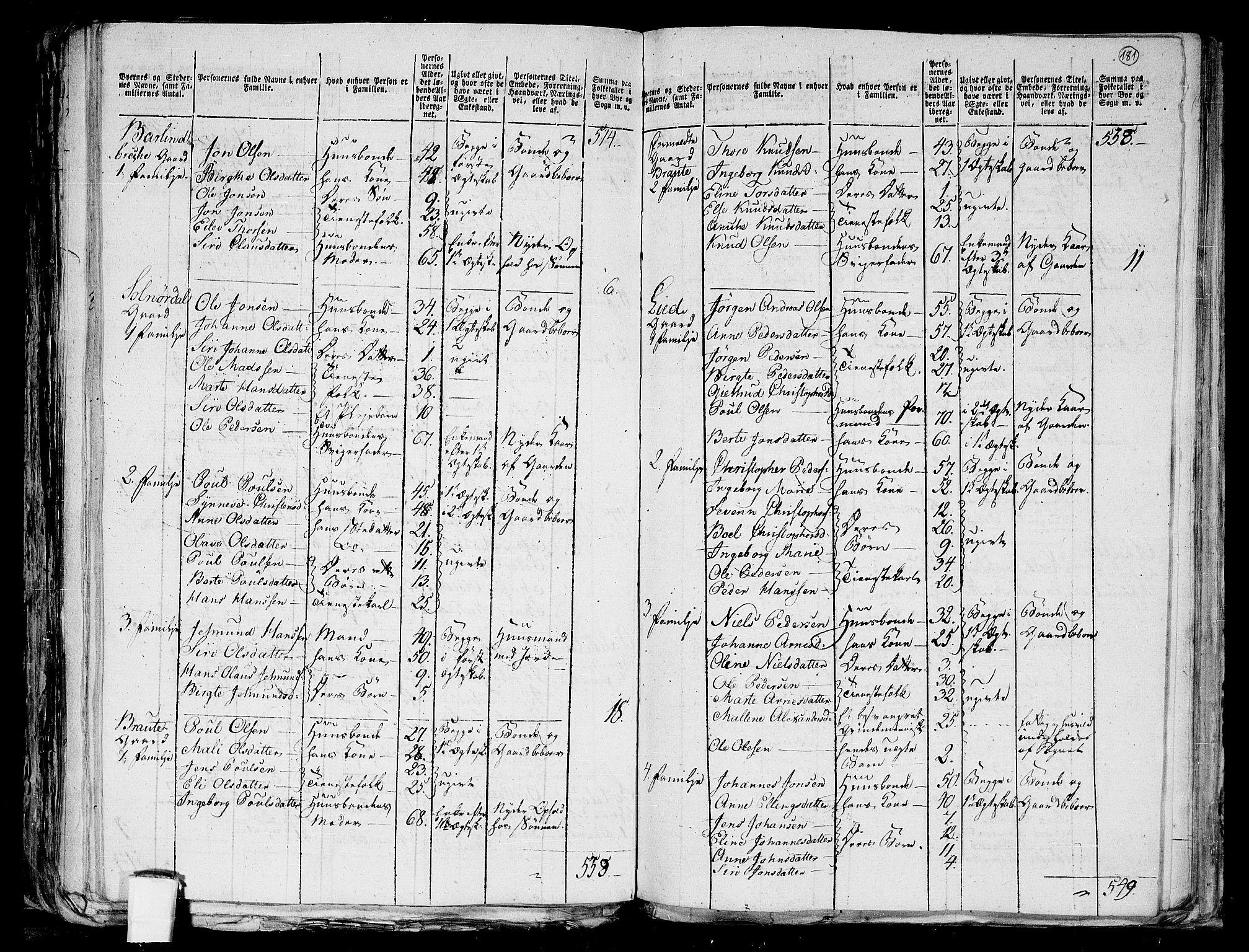 RA, Folketelling 1801 for 1527P Ørskog prestegjeld, 1801, s. 180b-181a
