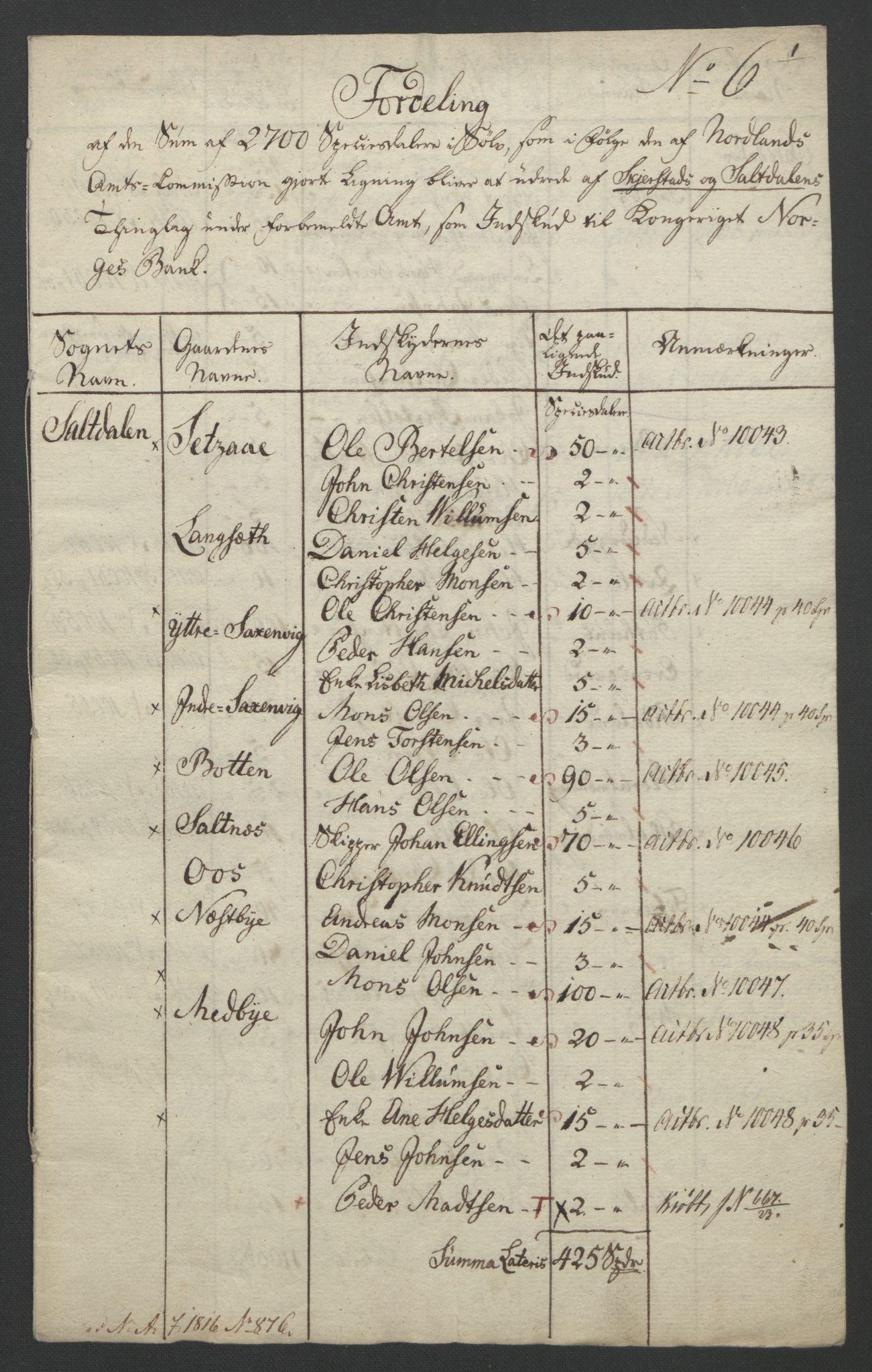 NOBA, Norges Bank/Sølvskatten 1816*, 1816-1821, s. 13