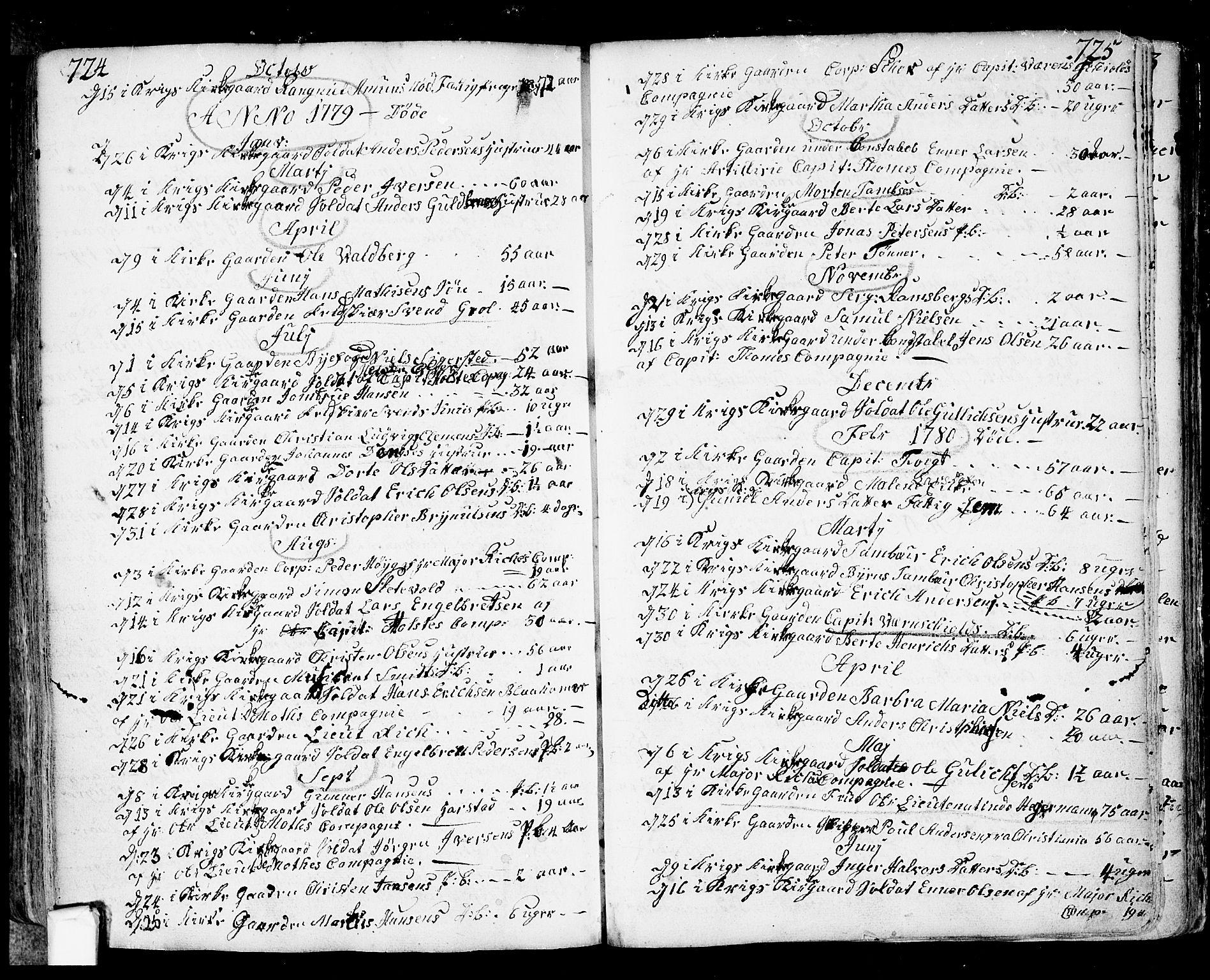 SAO, Fredrikstad prestekontor Kirkebøker, F/Fa/L0002: Ministerialbok nr. 2, 1750-1804, s. 724-725