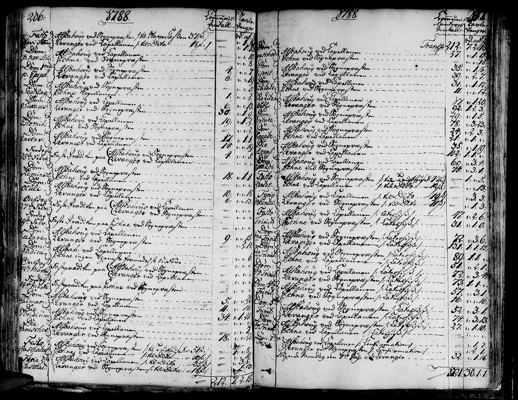 SAT, Ministerialprotokoller, klokkerbøker og fødselsregistre - Nord-Trøndelag, 717/L0142: Ministerialbok nr. 717A02 /1, 1783-1809, s. 206-207