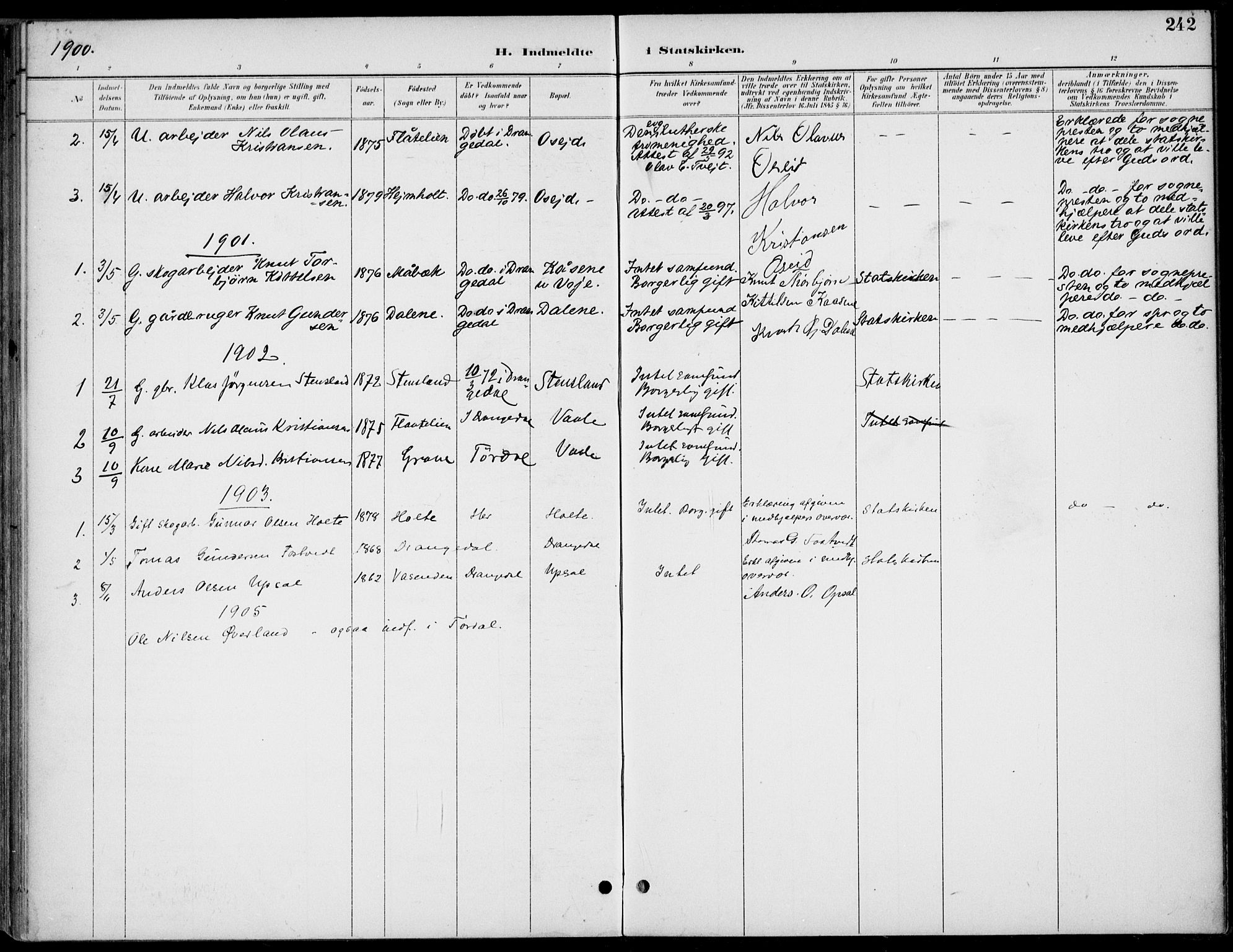 SAKO, Drangedal kirkebøker, F/Fa/L0012: Ministerialbok nr. 12, 1895-1905, s. 242