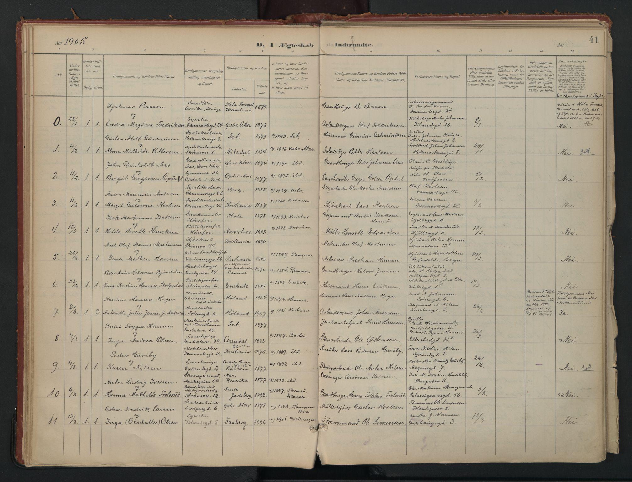 SAO, Vålerengen prestekontor Kirkebøker, F/Fa/L0002: Ministerialbok nr. 2, 1899-1924, s. 41
