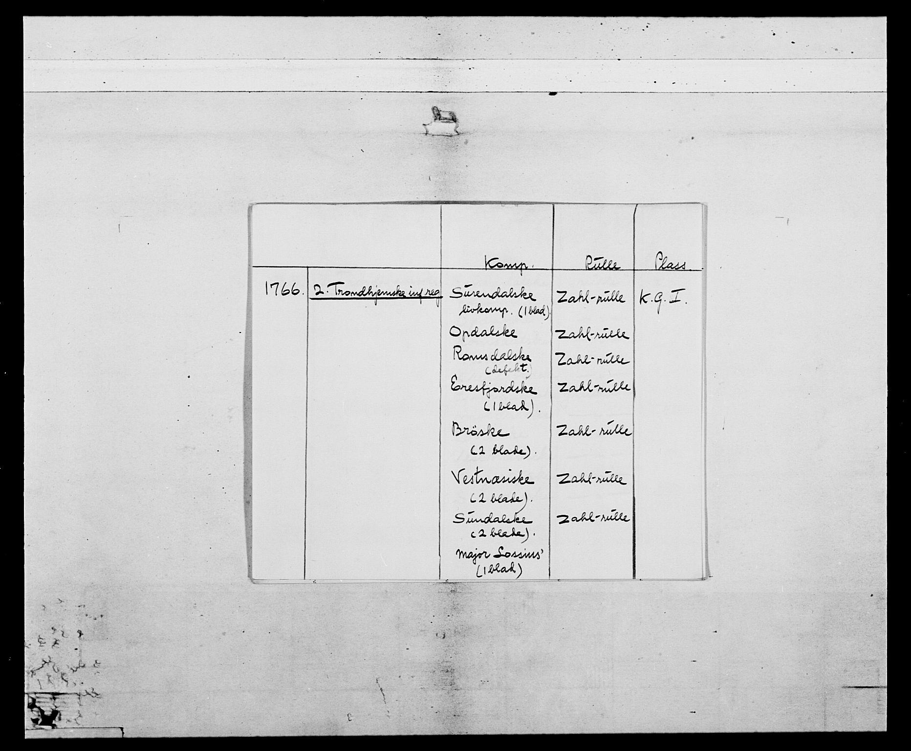 RA, Generalitets- og kommissariatskollegiet, Det kongelige norske kommissariatskollegium, E/Eh/L0076: 2. Trondheimske nasjonale infanteriregiment, 1766-1773, s. 2