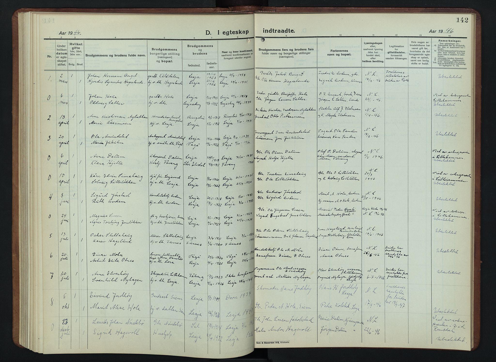 SAH, Lesja prestekontor, Klokkerbok nr. 9, 1924-1947, s. 142