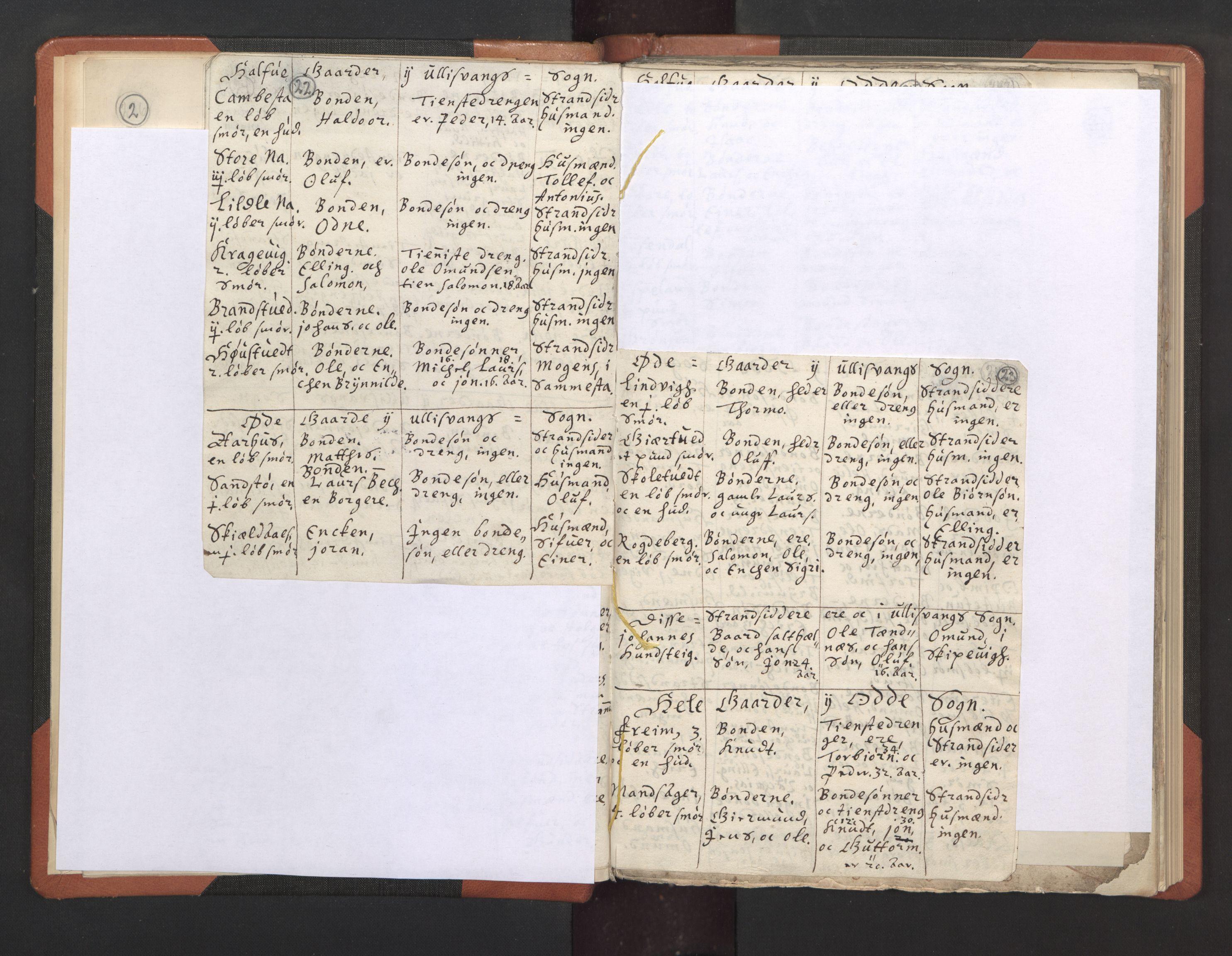 RA, Sogneprestenes manntall 1664-1666, nr. 21: Hardanger prosti, 1664-1666, s. 22-23