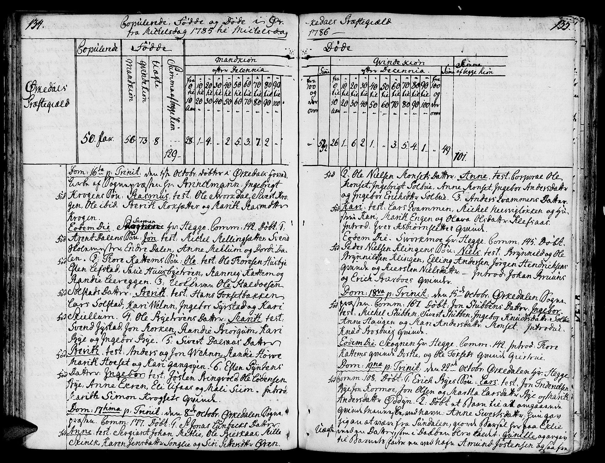 SAT, Ministerialprotokoller, klokkerbøker og fødselsregistre - Sør-Trøndelag, 668/L0802: Ministerialbok nr. 668A02, 1776-1799, s. 134-135