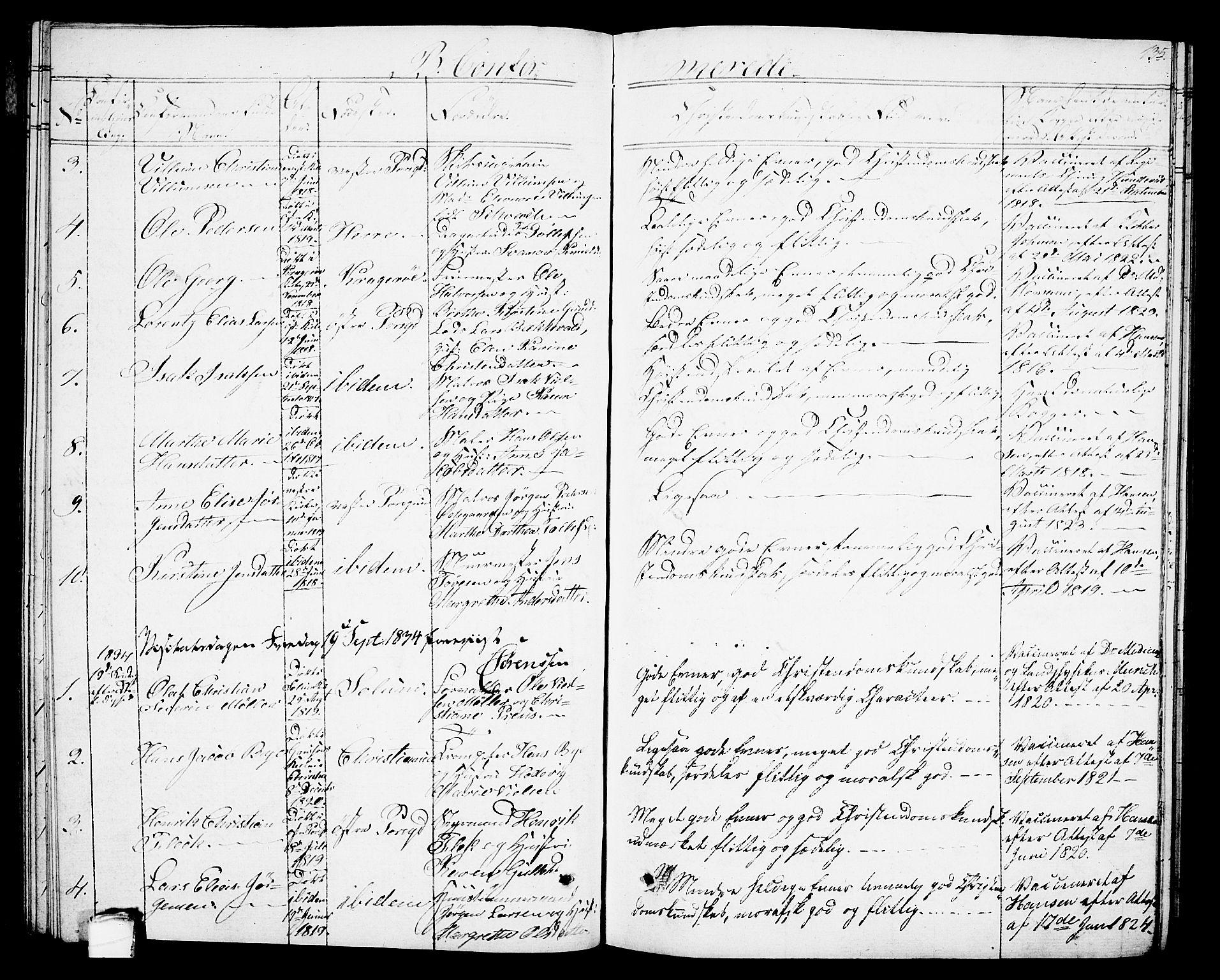 SAKO, Porsgrunn kirkebøker , G/Gb/L0002: Klokkerbok nr. II 2, 1828-1841, s. 135