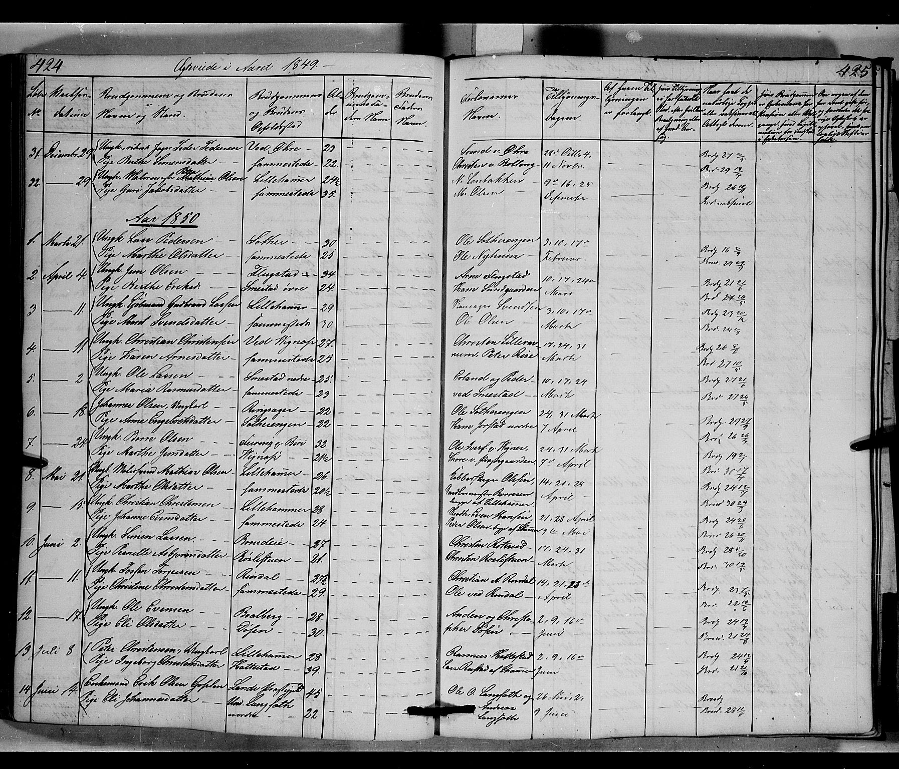 SAH, Fåberg prestekontor, Klokkerbok nr. 6, 1837-1855, s. 424-425