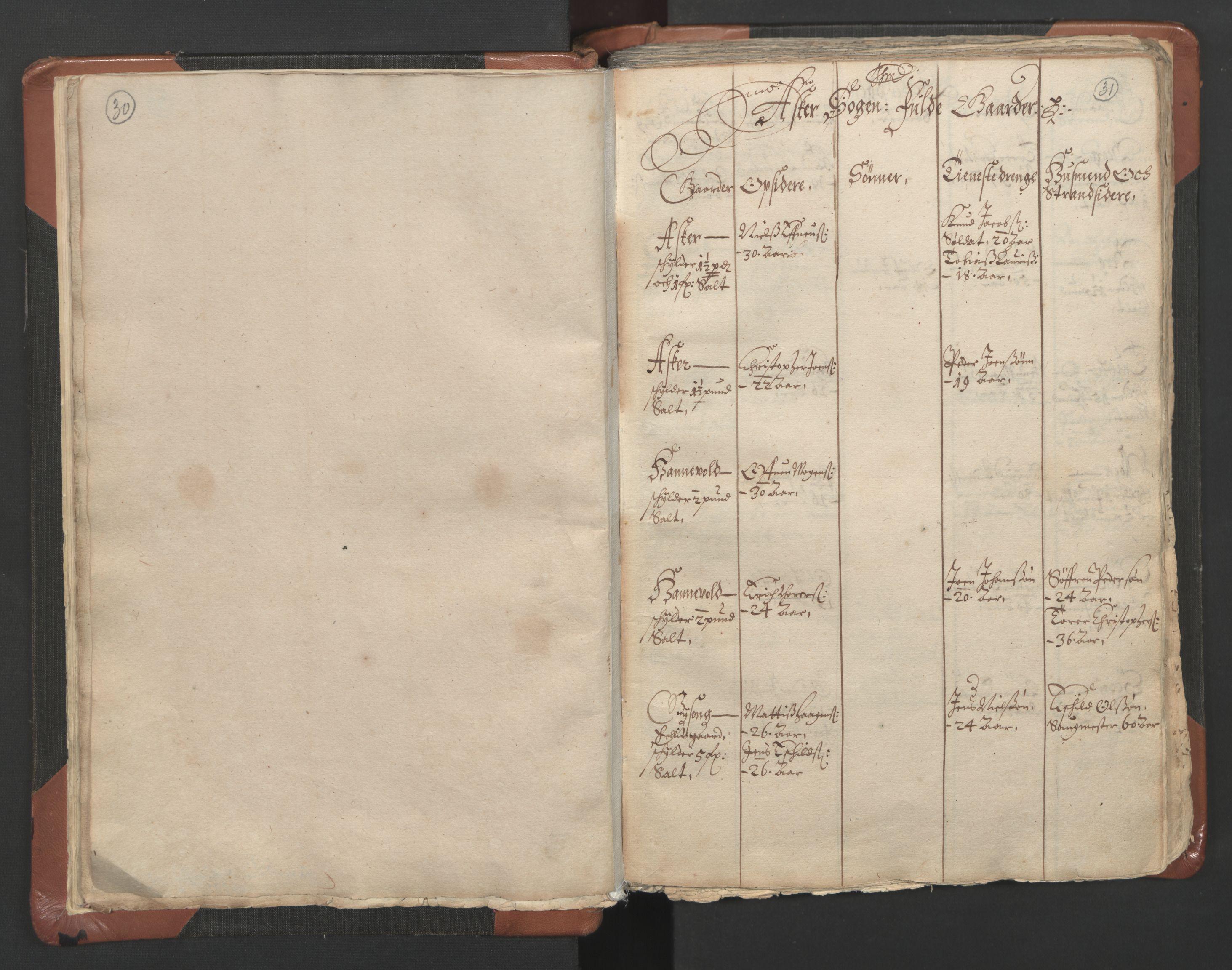 RA, Sogneprestenes manntall 1664-1666, nr. 9: Bragernes prosti, 1664-1666, s. 30-31