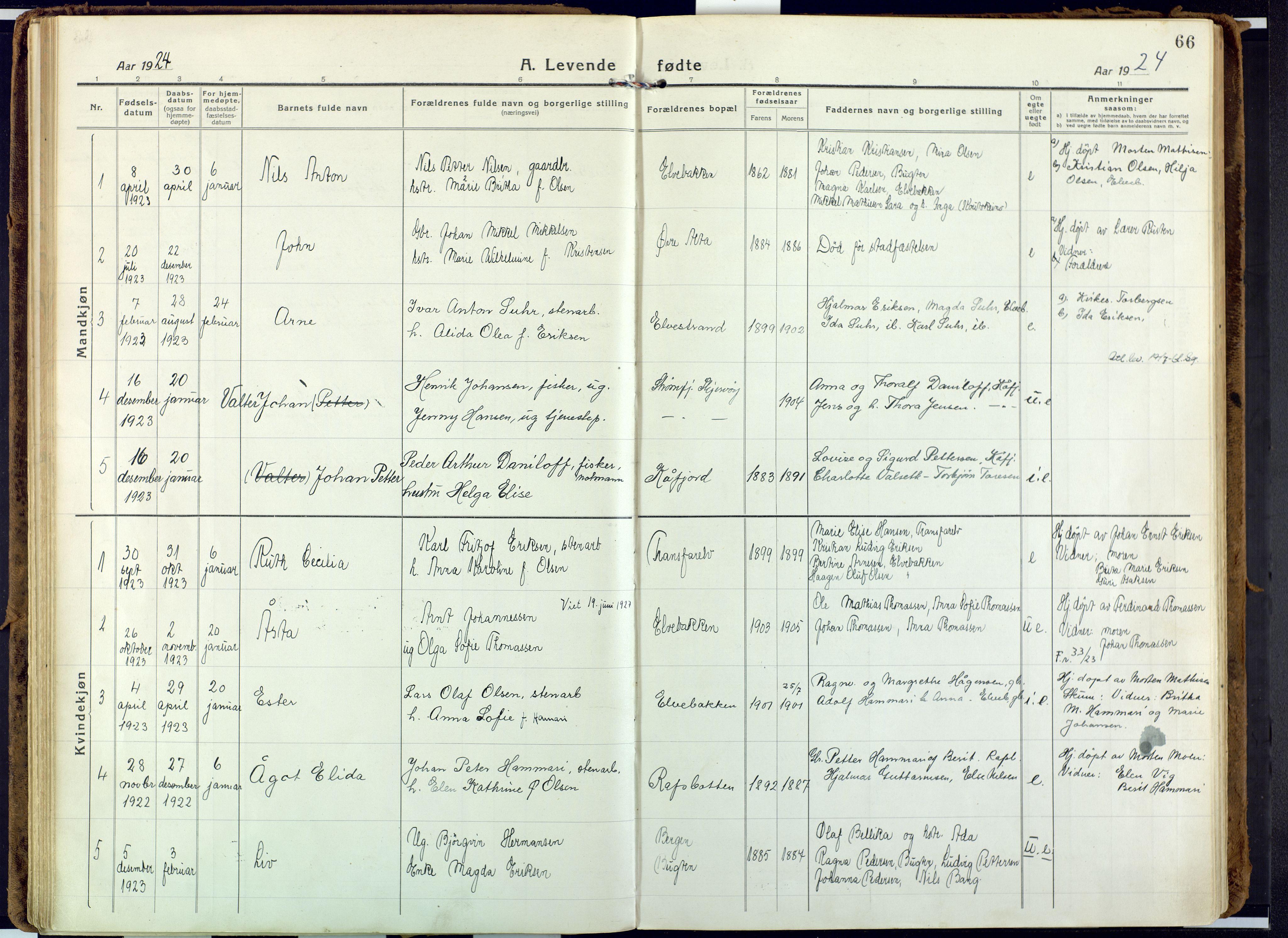 SATØ, Alta sokneprestembete, Ministerialbok nr. 6, 1918-1931, s. 66