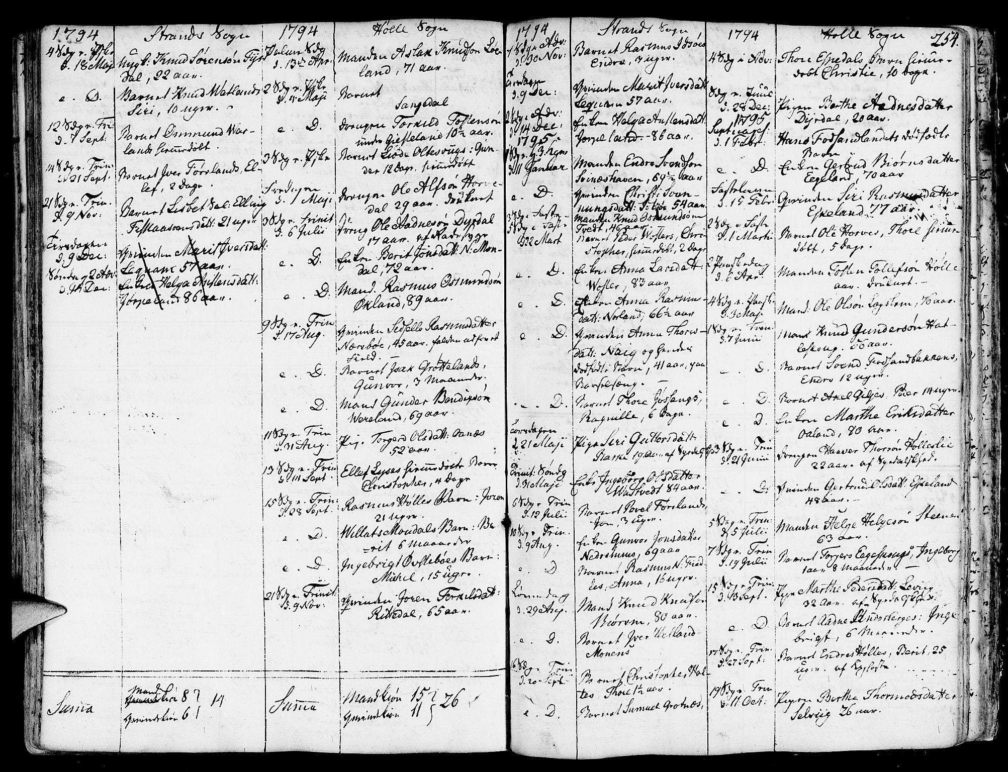 SAST, Strand sokneprestkontor, H/Ha/Haa/L0003: Ministerialbok nr. A 3, 1769-1816, s. 254