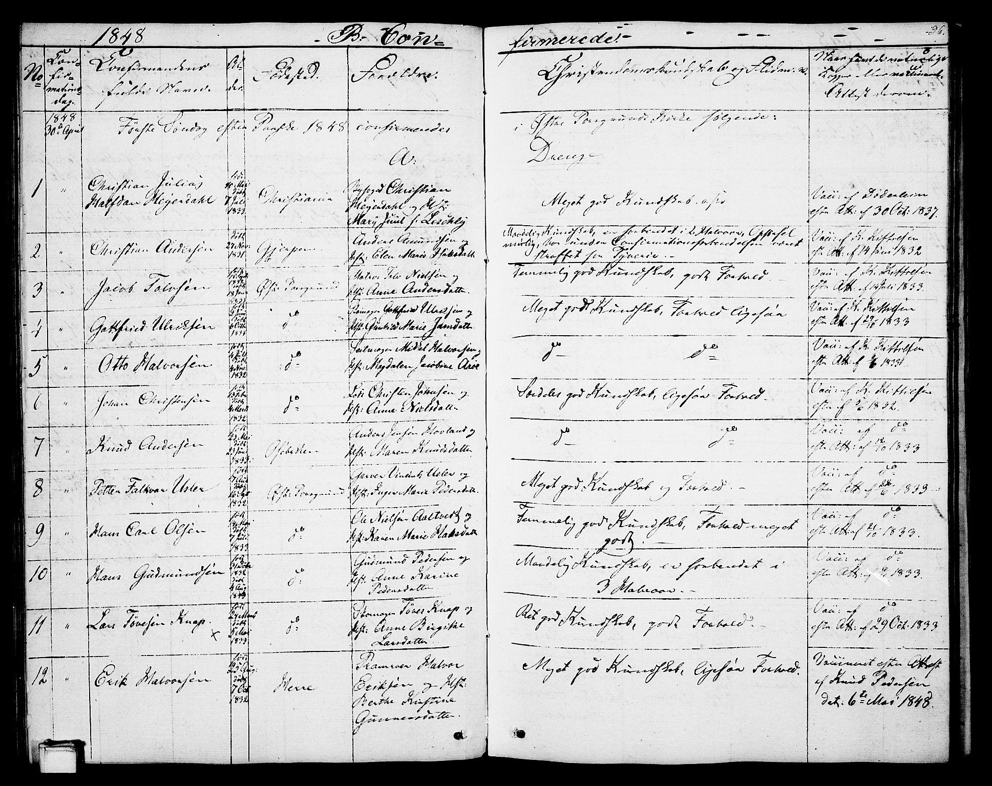 SAKO, Porsgrunn kirkebøker , G/Gb/L0003: Klokkerbok nr. II 3, 1841-1852, s. 96