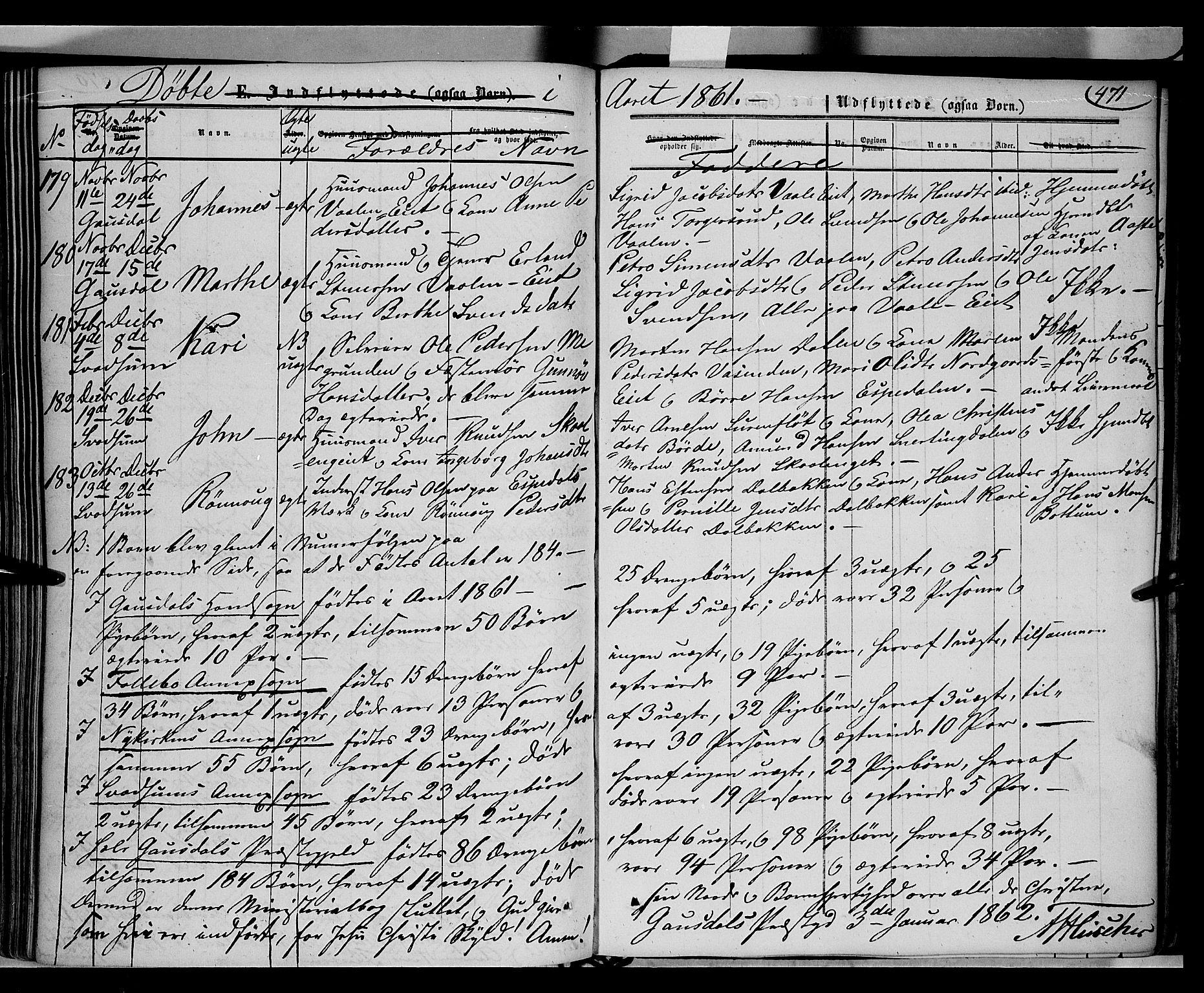 SAH, Gausdal prestekontor, Ministerialbok nr. 8, 1850-1861, s. 471