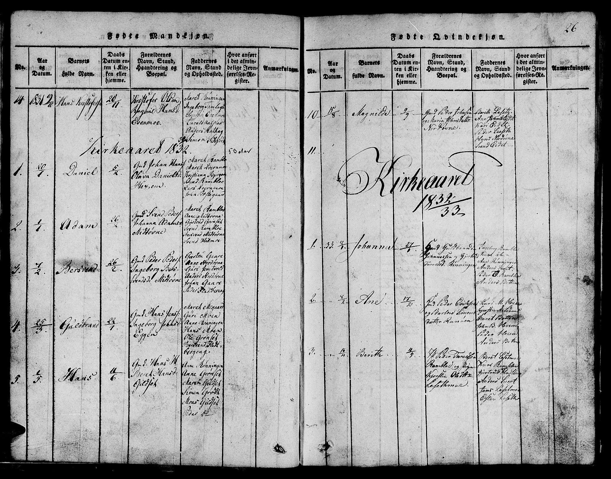 SAT, Ministerialprotokoller, klokkerbøker og fødselsregistre - Sør-Trøndelag, 685/L0976: Klokkerbok nr. 685C01, 1817-1878, s. 26