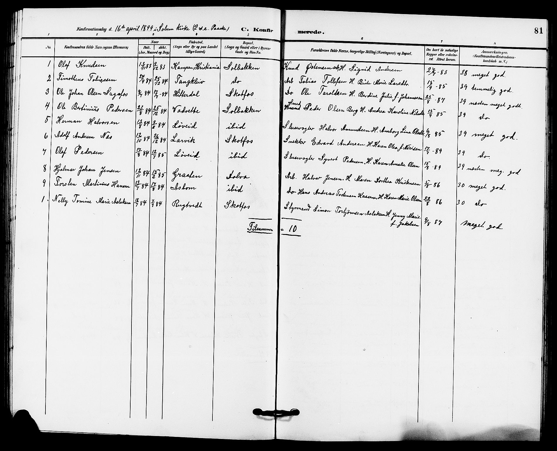 SAKO, Solum kirkebøker, G/Gb/L0004: Klokkerbok nr. II 4, 1898-1905, s. 81