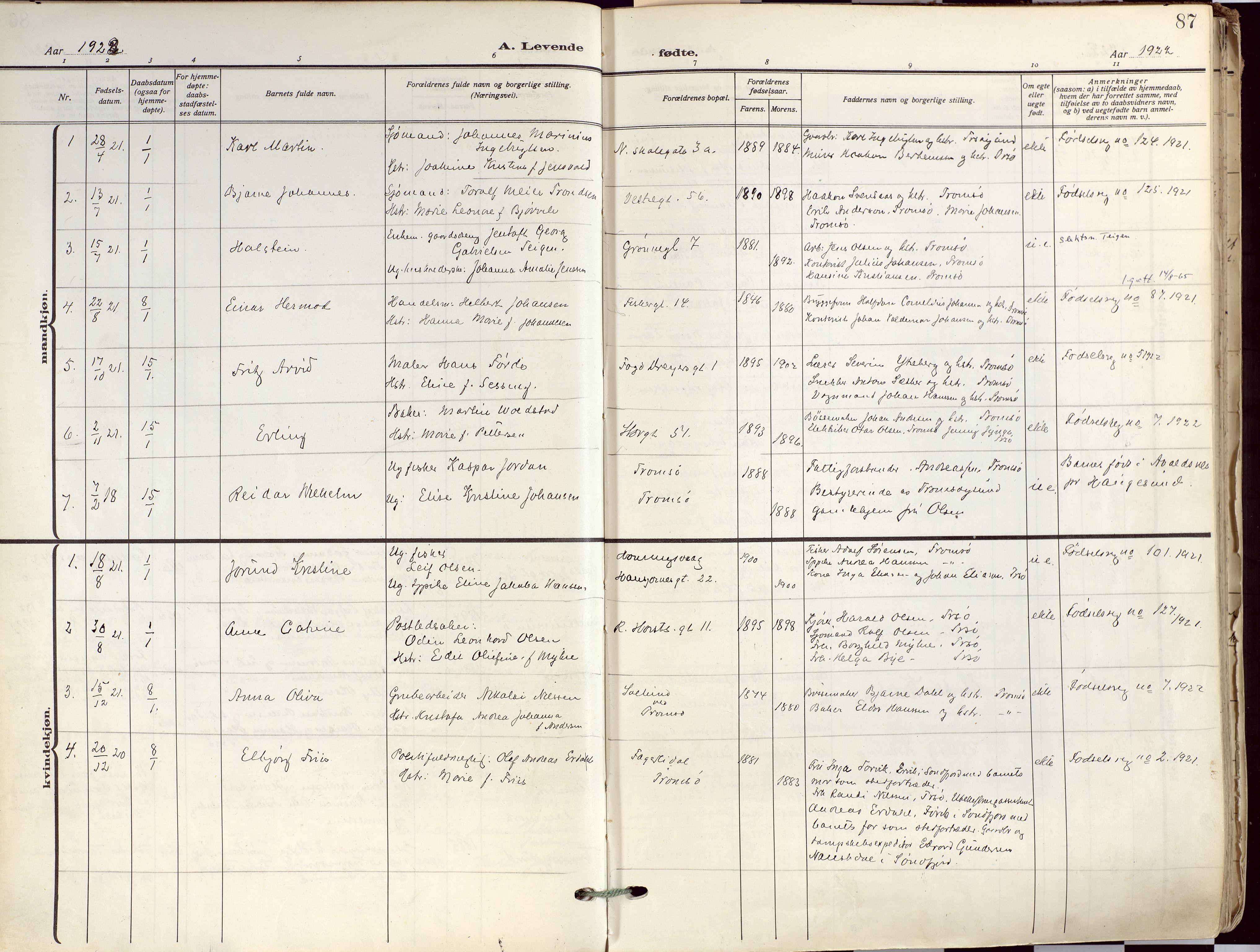 SATØ, Tromsø sokneprestkontor/stiftsprosti/domprosti, G/Ga/L0019kirke: Ministerialbok nr. 19, 1917-1927, s. 87