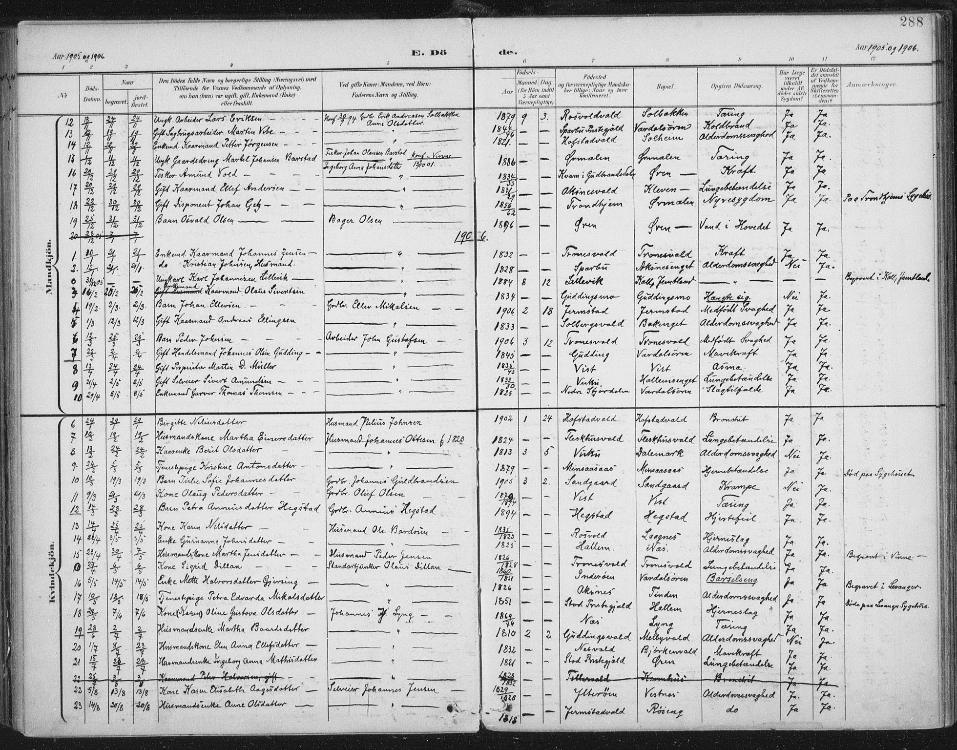 SAT, Ministerialprotokoller, klokkerbøker og fødselsregistre - Nord-Trøndelag, 723/L0246: Ministerialbok nr. 723A15, 1900-1917, s. 288