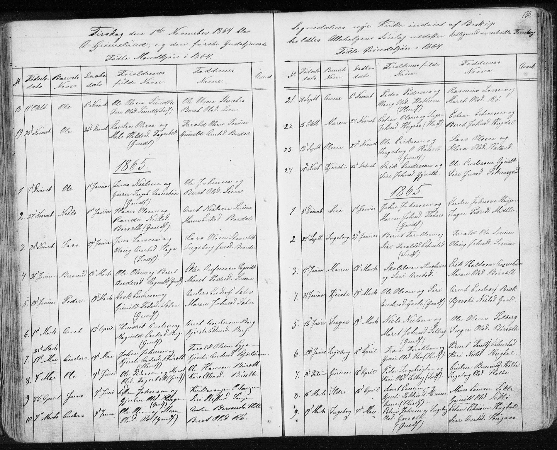 SAT, Ministerialprotokoller, klokkerbøker og fødselsregistre - Sør-Trøndelag, 689/L1043: Klokkerbok nr. 689C02, 1816-1892, s. 130