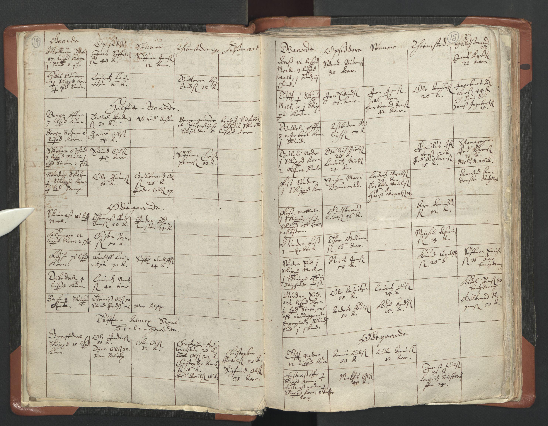 RA, Sogneprestenes manntall 1664-1666, nr. 10: Tønsberg prosti, 1664-1666, s. 14-15