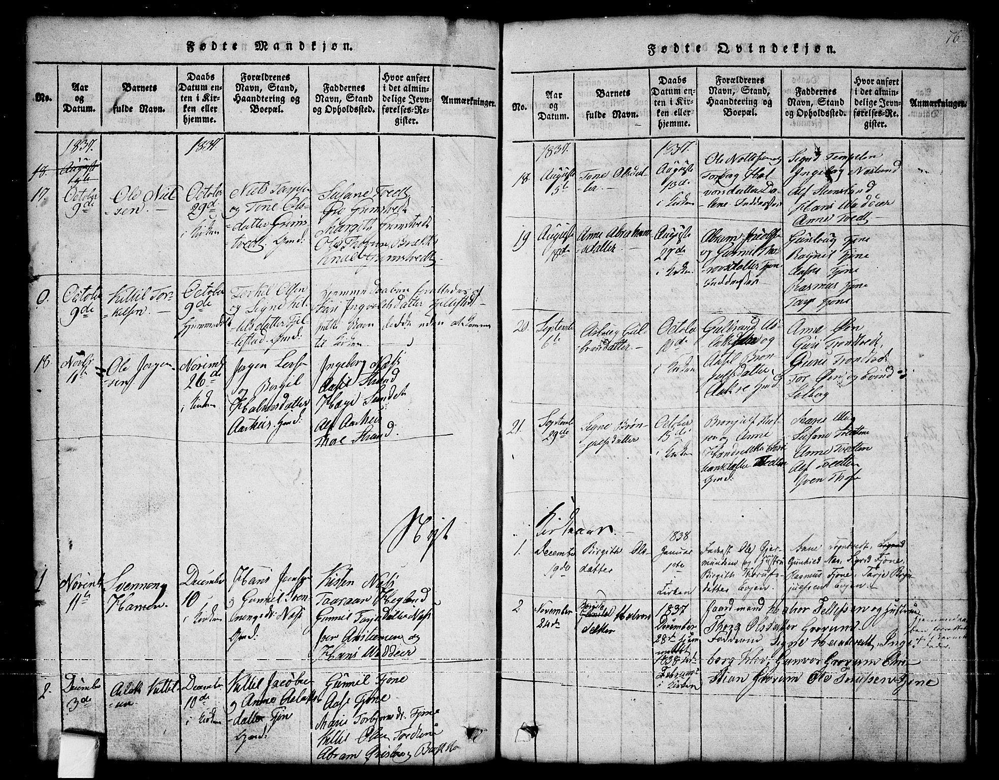 SAKO, Nissedal kirkebøker, G/Ga/L0001: Klokkerbok nr. I 1, 1814-1860, s. 76
