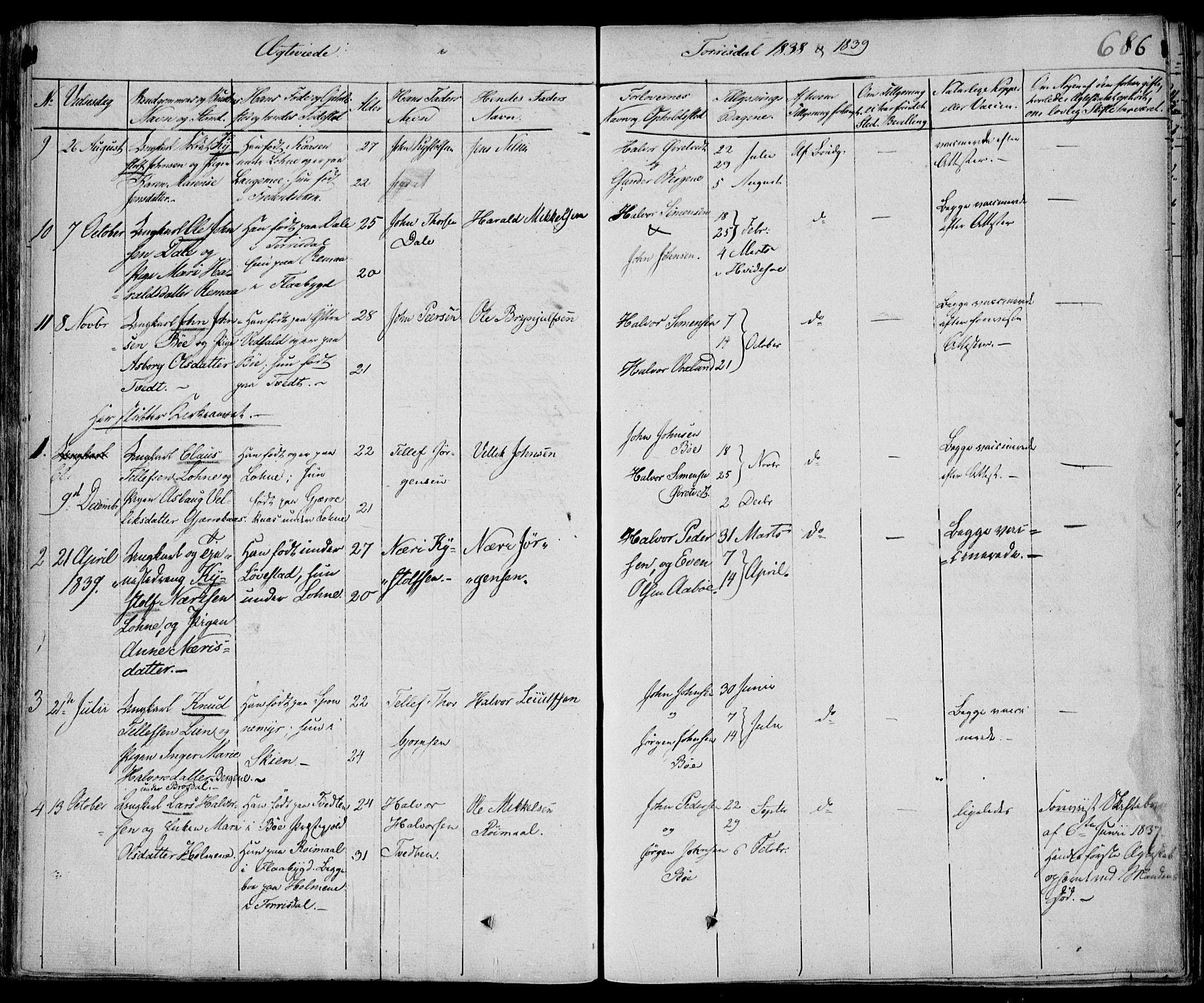 SAKO, Drangedal kirkebøker, F/Fa/L0007b: Ministerialbok nr. 7b, 1837-1856, s. 686