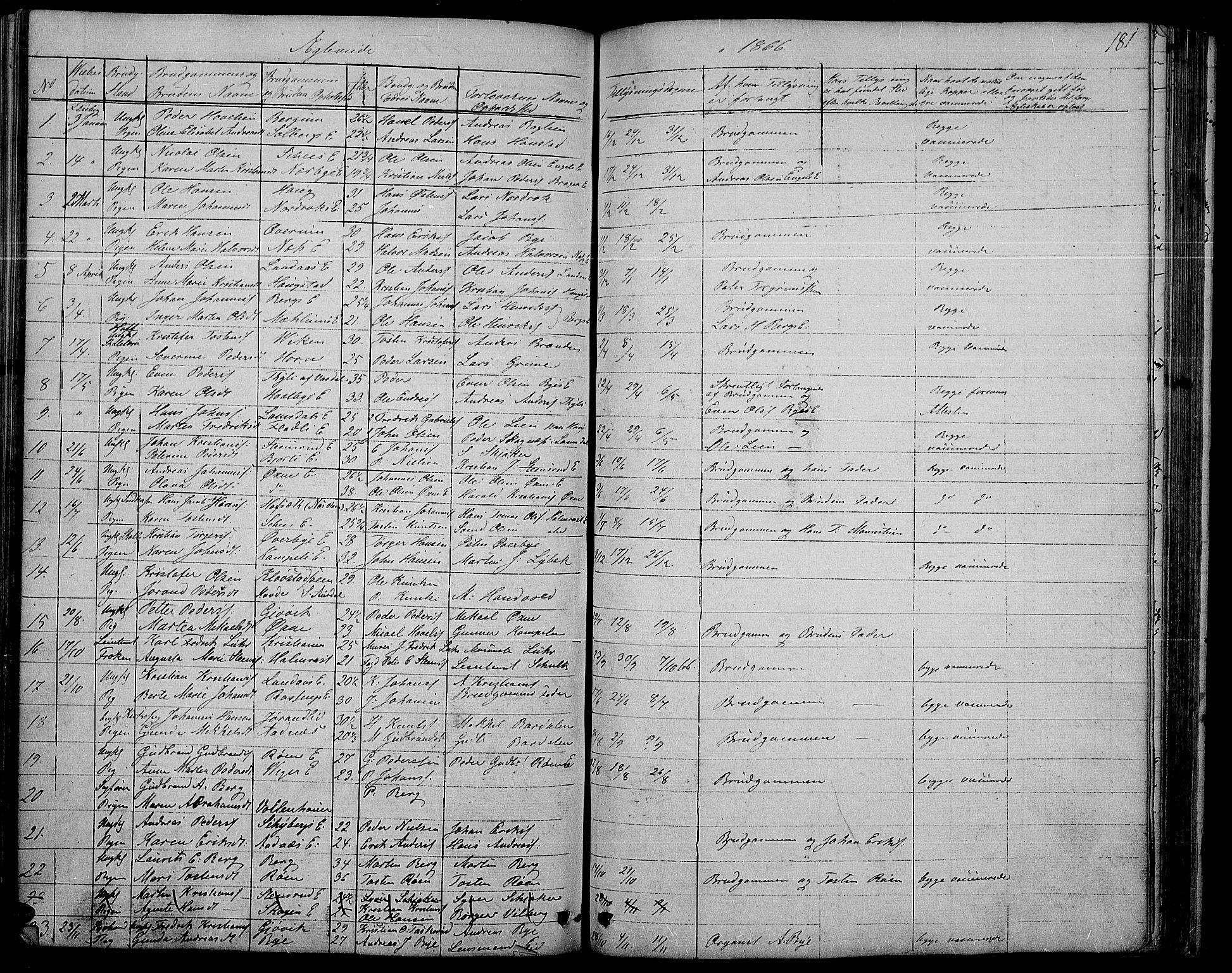 SAH, Søndre Land prestekontor, L/L0001: Klokkerbok nr. 1, 1849-1883, s. 181