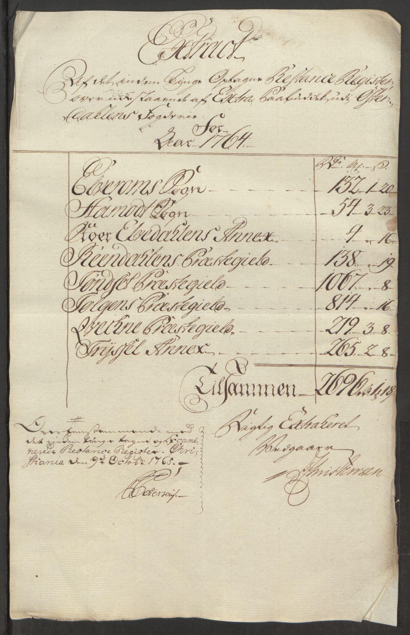 RA, Rentekammeret inntil 1814, Reviderte regnskaper, Fogderegnskap, R15/L1014: Ekstraskatten Østerdal, 1762-1764, s. 536