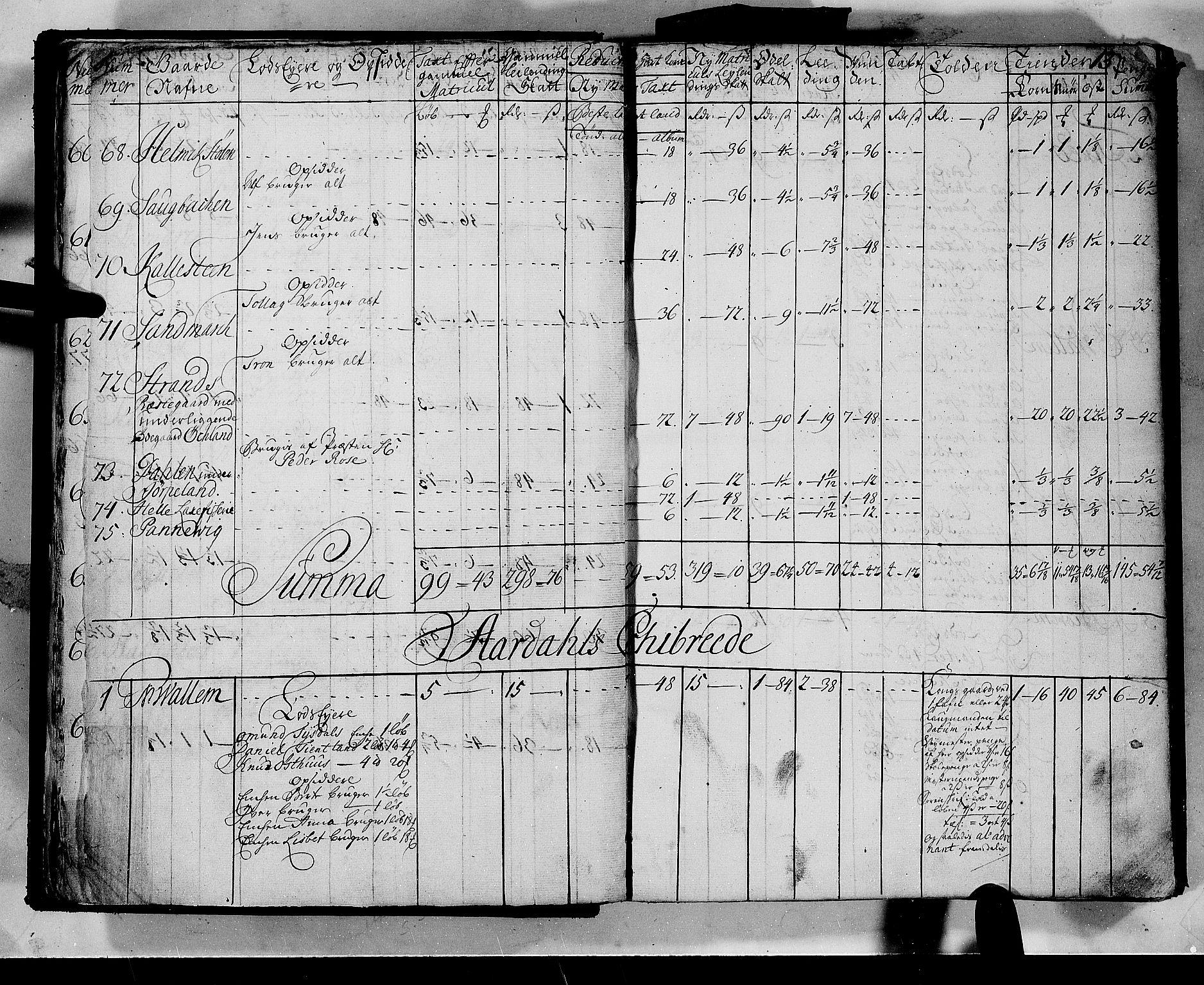 RA, Rentekammeret inntil 1814, Realistisk ordnet avdeling, N/Nb/Nbf/L0133b: Ryfylke matrikkelprotokoll, 1723, s. 12b-13a