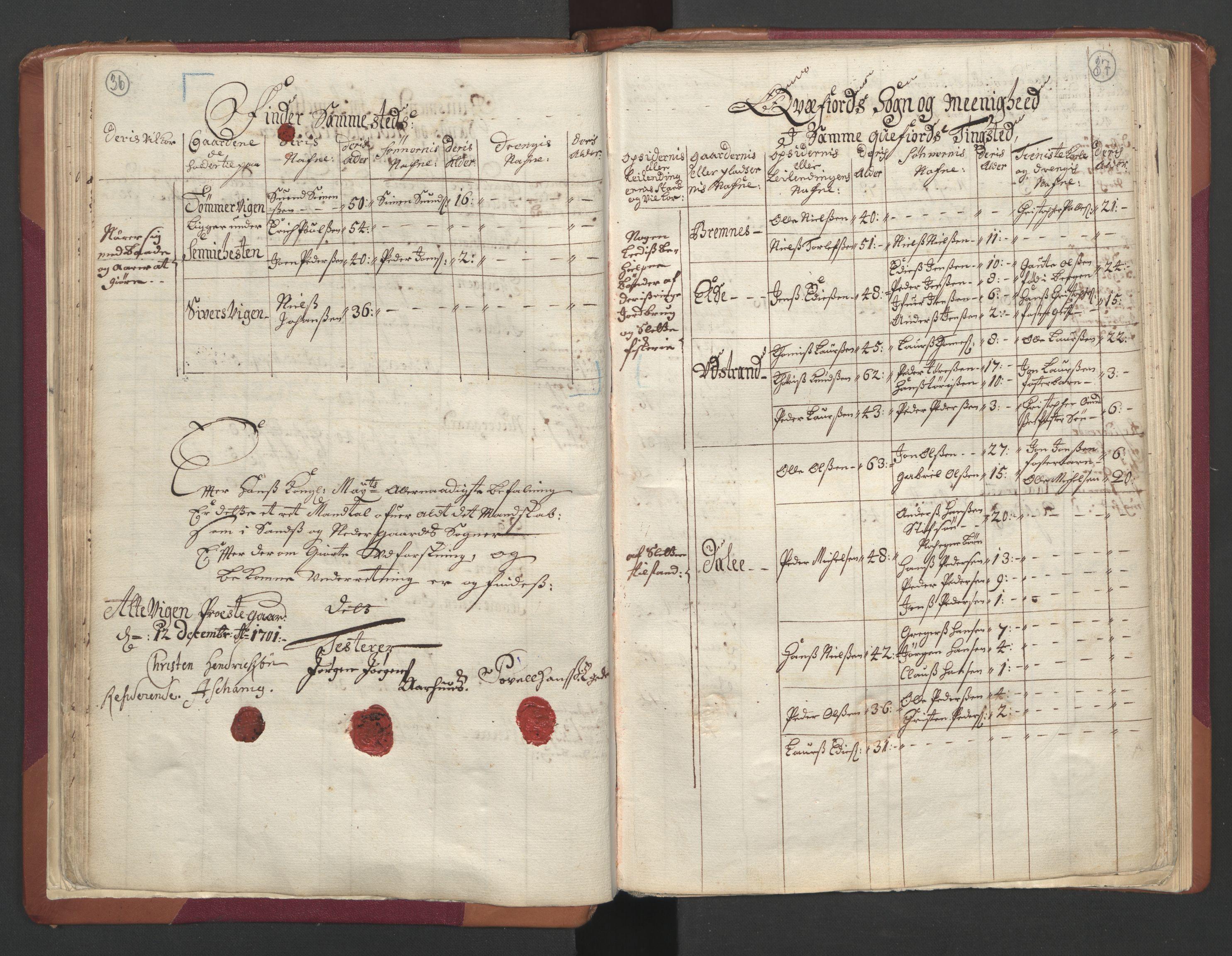 RA, Manntallet 1701, nr. 19: Senja og Tromsø fogderi, 1701, s. 36-37