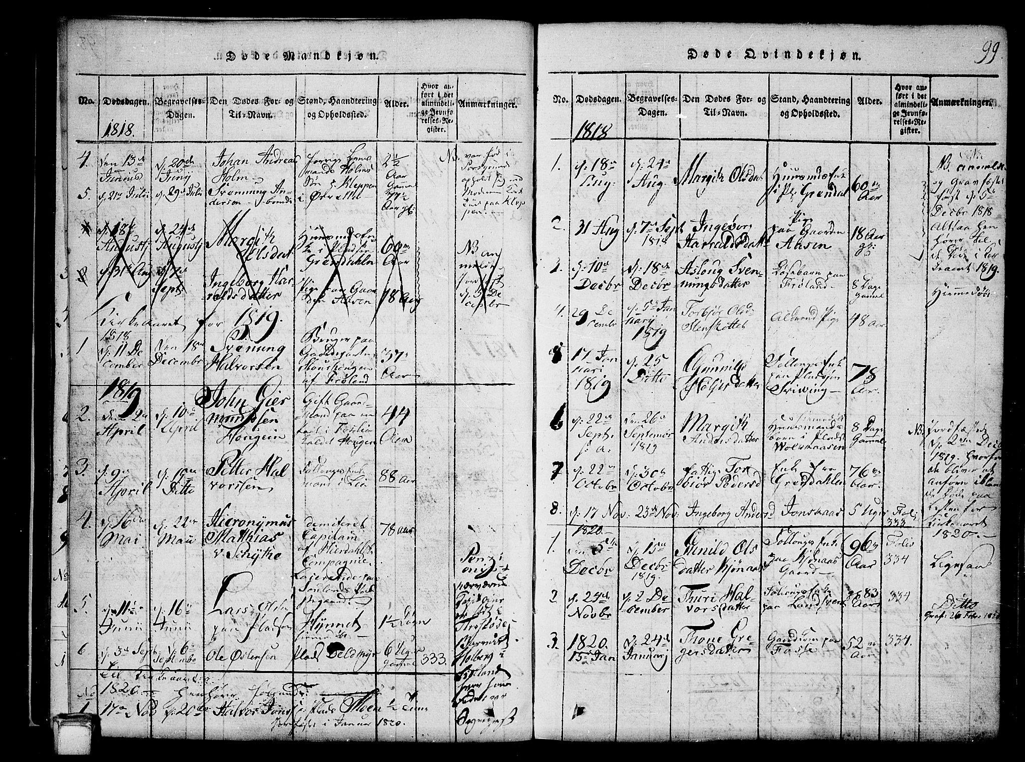 SAKO, Hjartdal kirkebøker, G/Gb/L0001: Klokkerbok nr. II 1, 1815-1842, s. 99
