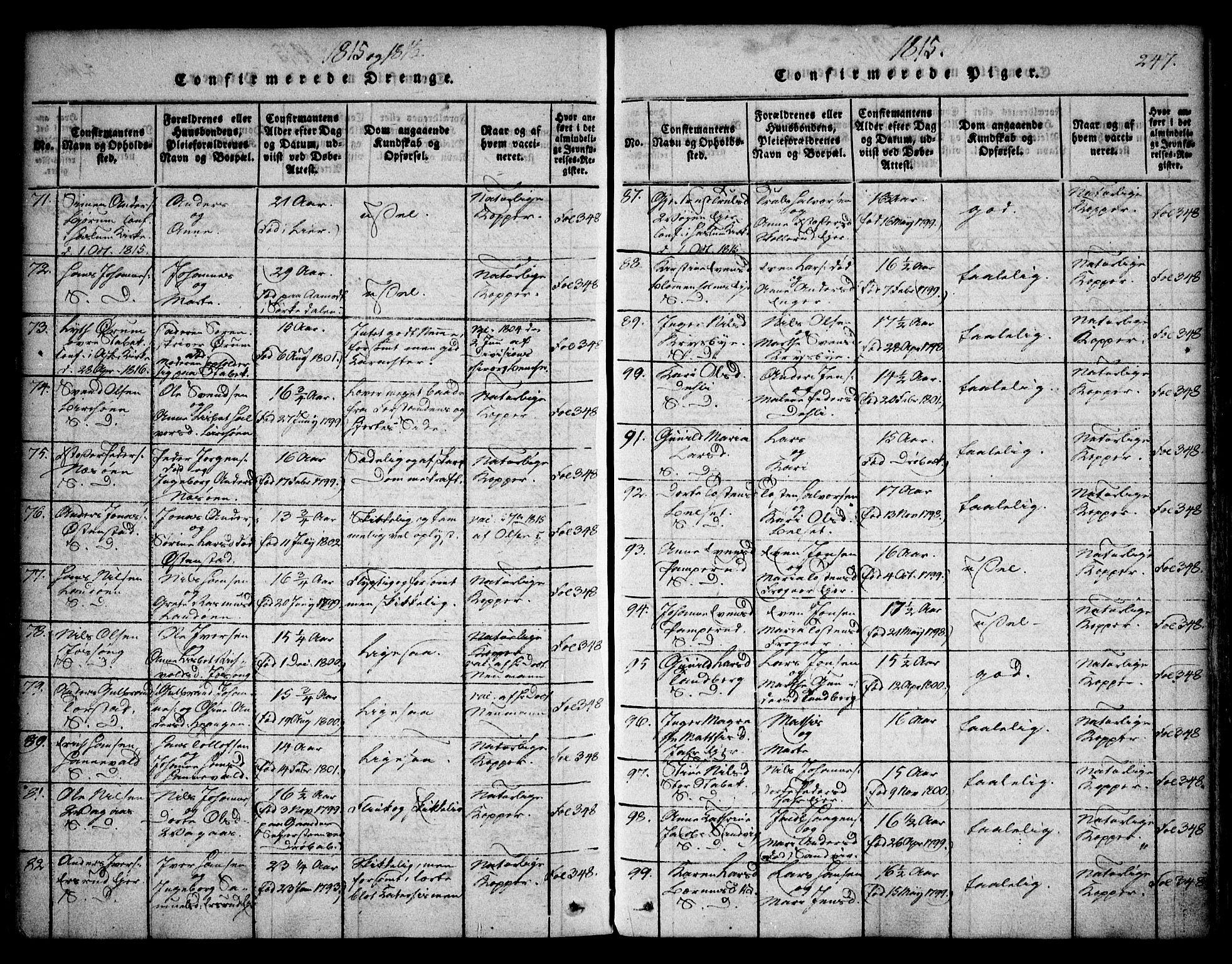 SAO, Asker prestekontor Kirkebøker, F/Fa/L0006: Ministerialbok nr. I 6, 1814-1824, s. 247
