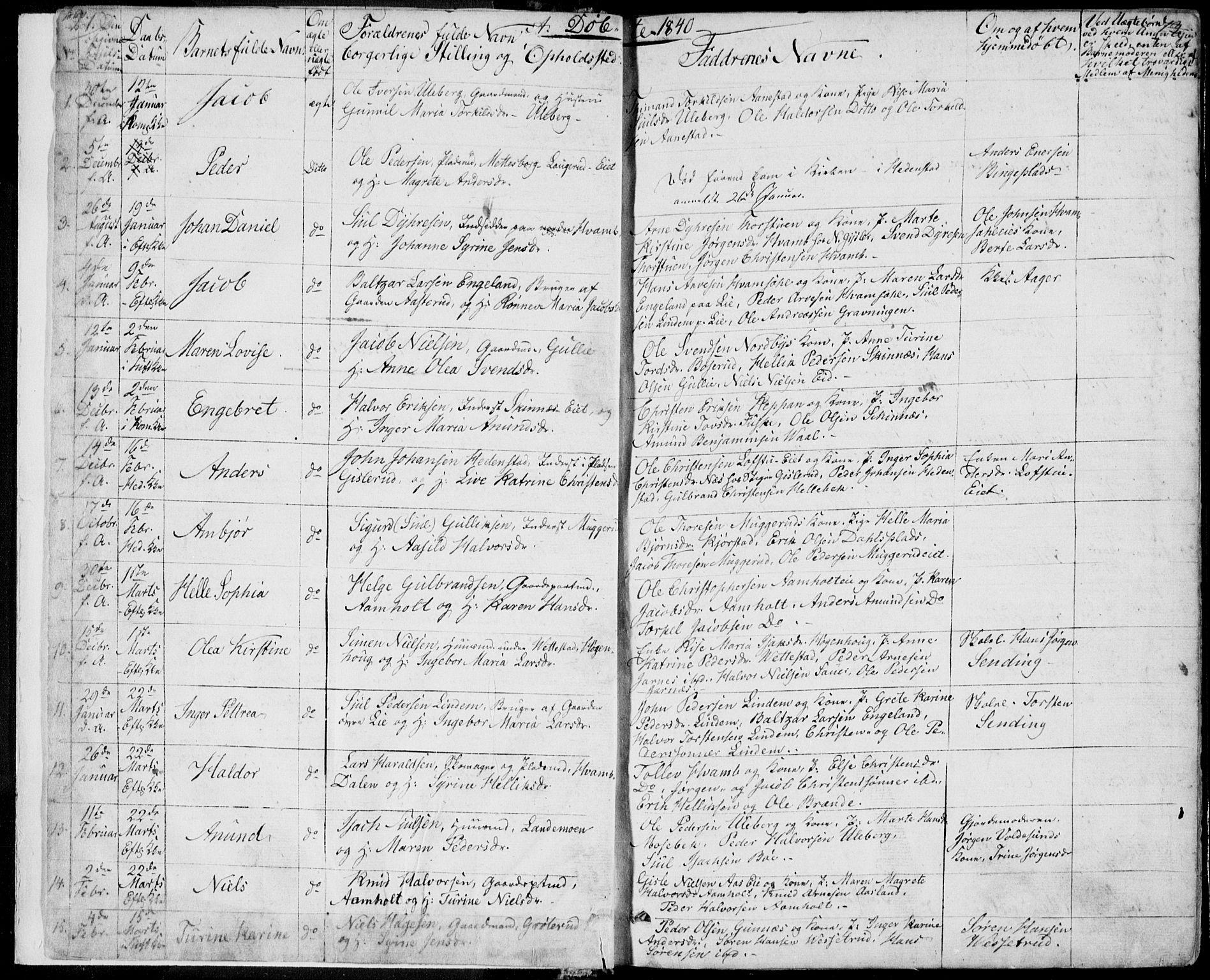 SAKO, Sandsvær kirkebøker, F/Fa/L0005: Ministerialbok nr. I 5, 1840-1856, s. 2-3